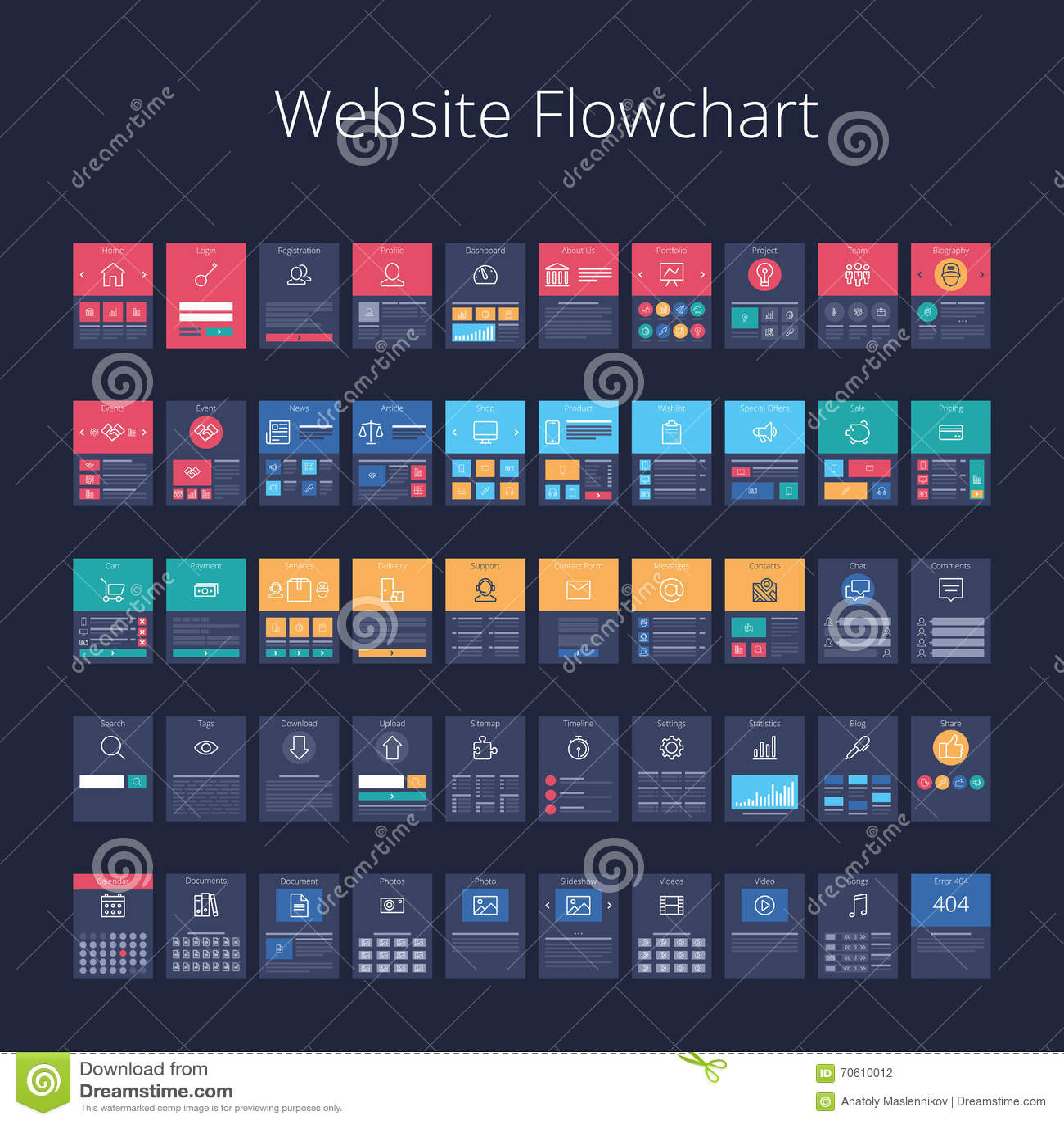 Схема технологического процесса вебсайта