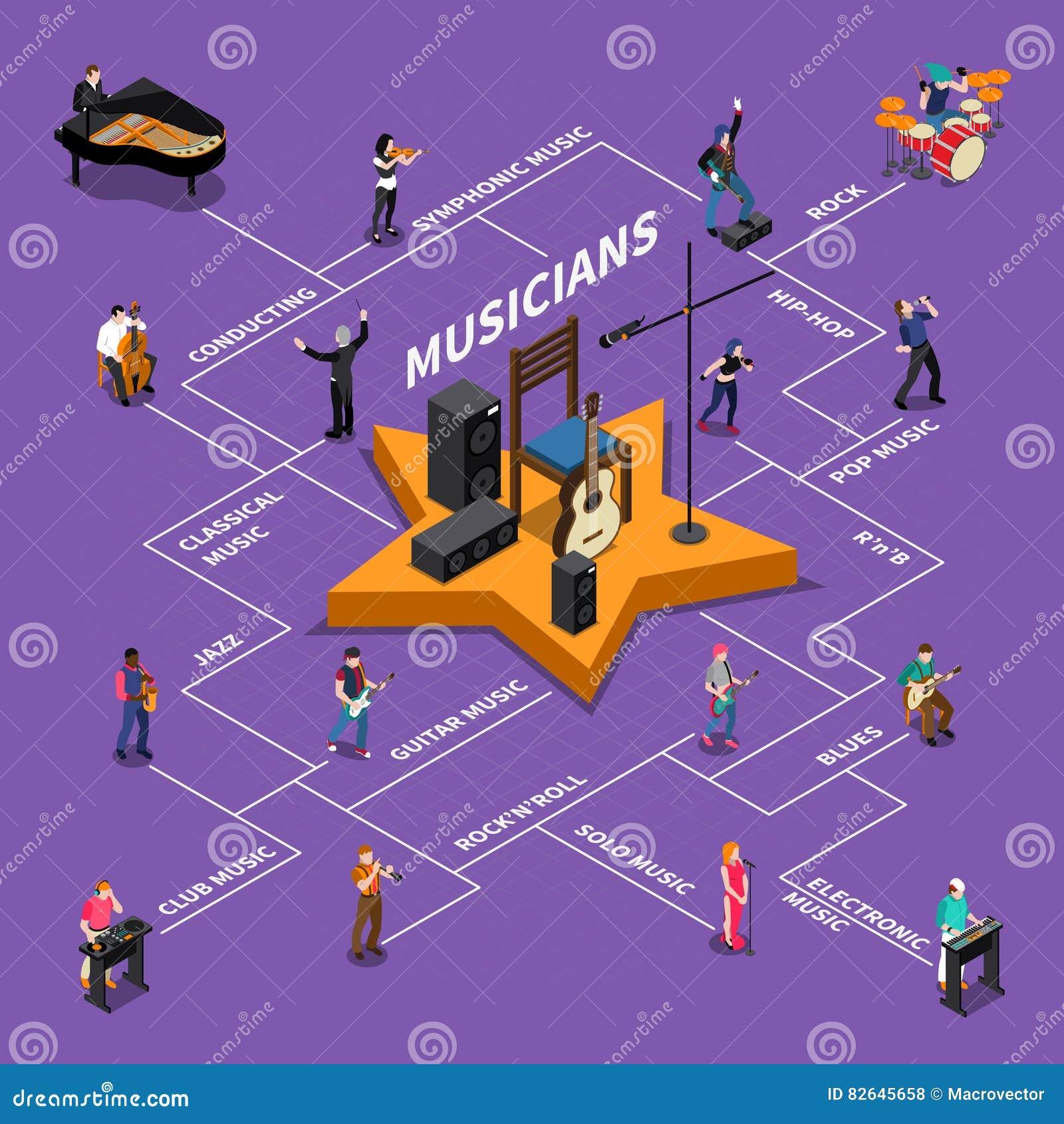 Схемы для музыкантов