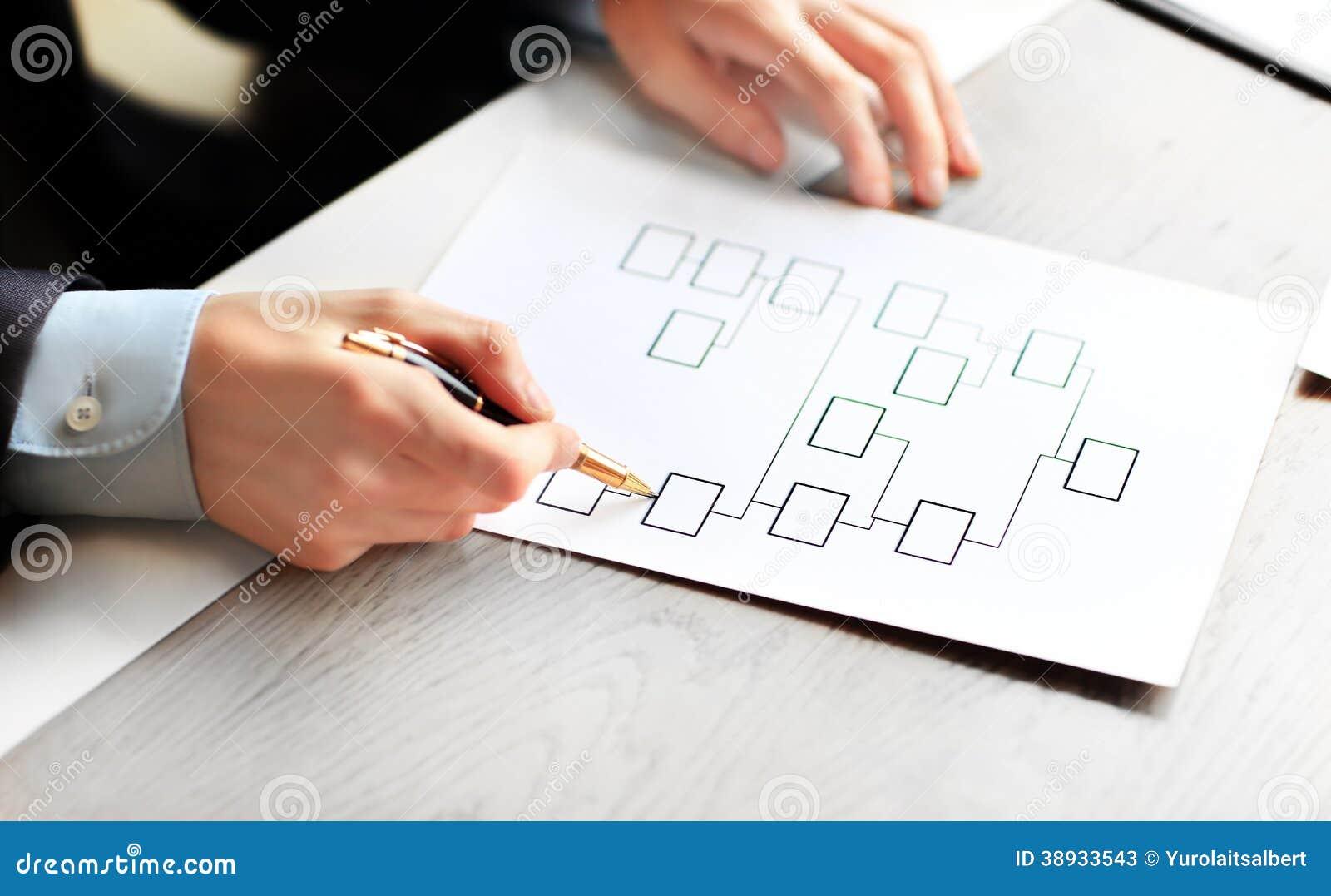 Схема технологического процесса с пустыми коробками