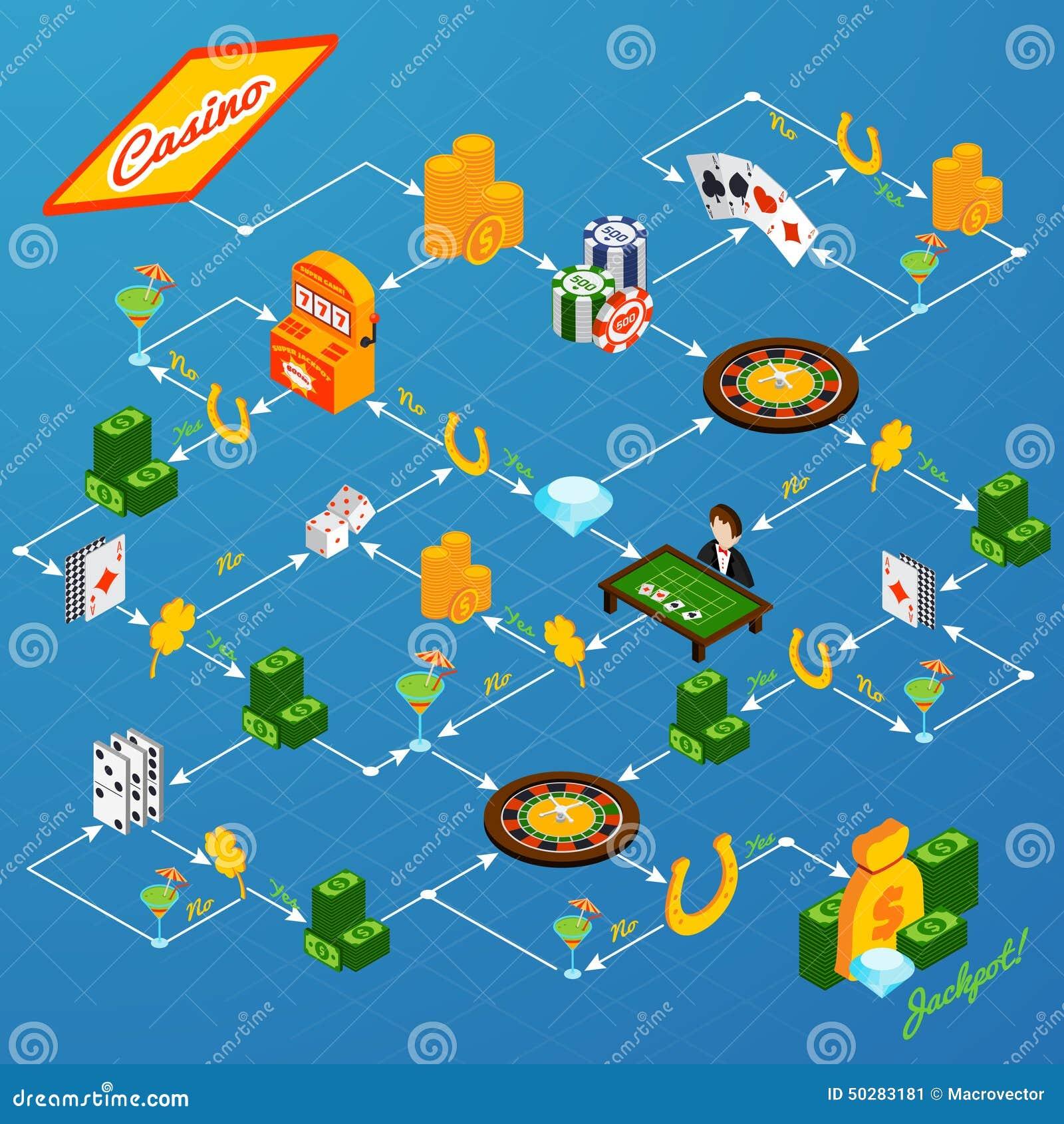 Казино схема казино слот игра на фишки