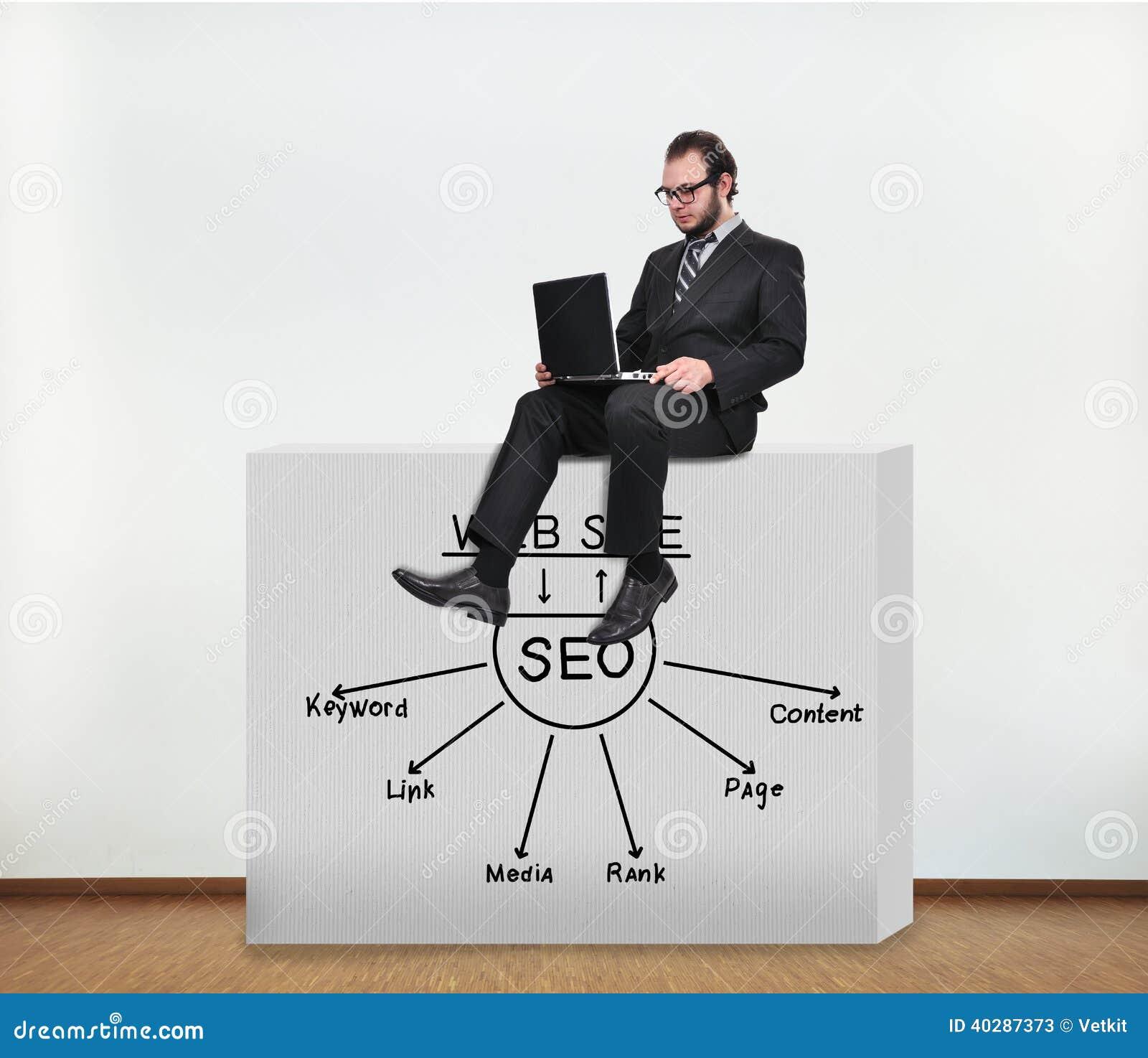 Схема Seo