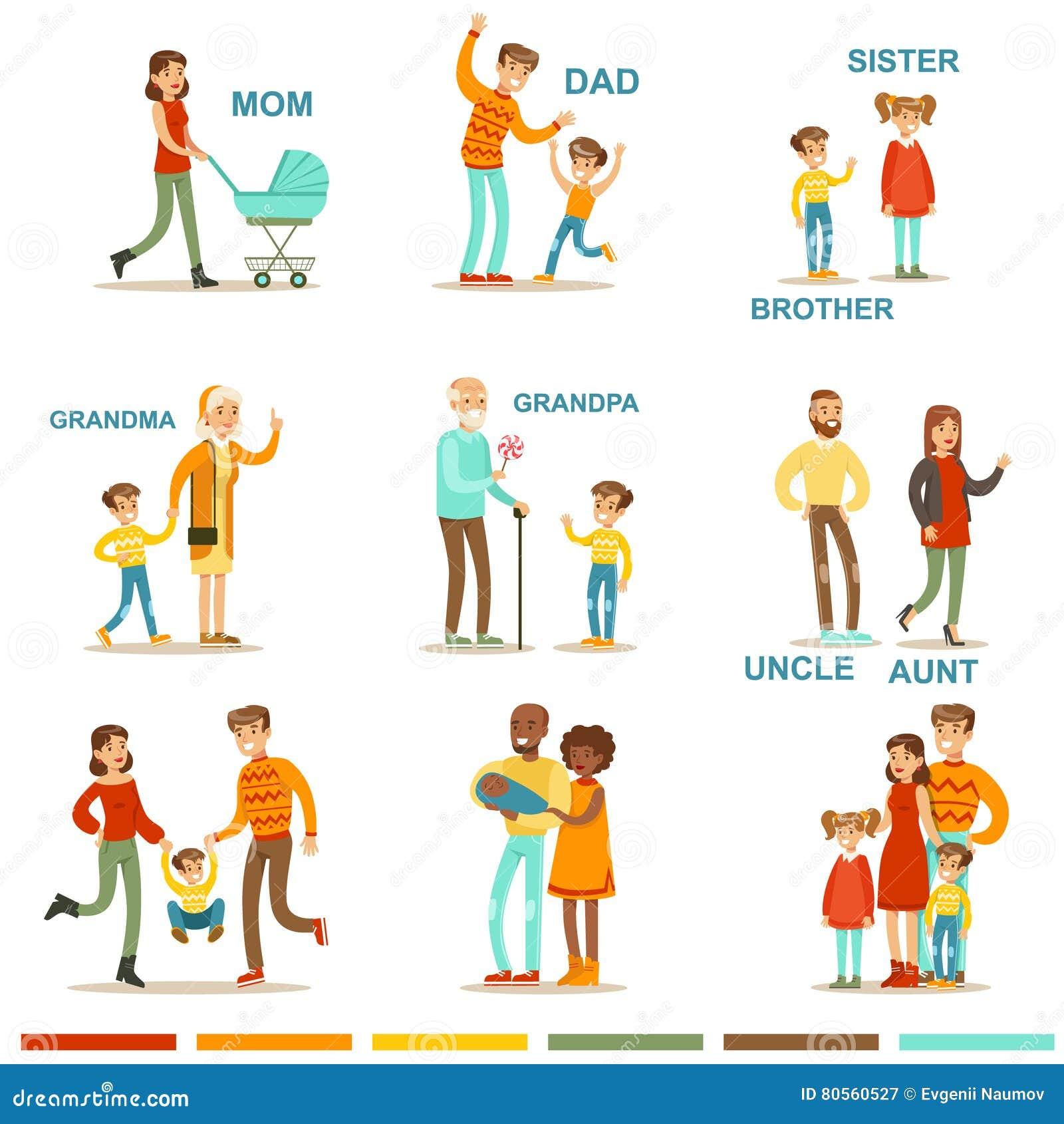 Счастливая многодетная семья при все родственники собирая включая иллюстрации матери, отца, тетушки, дядюшки и дедов