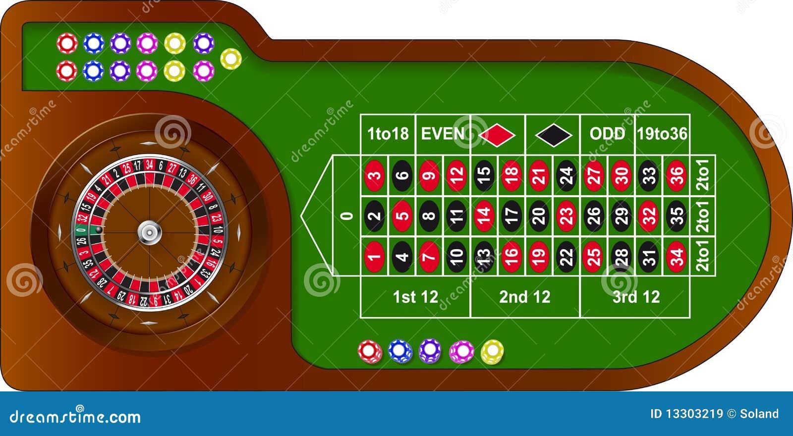 Казино рулетка таблиці для продажу Чому Інтернет казино забороняється володіють 2 рахунку