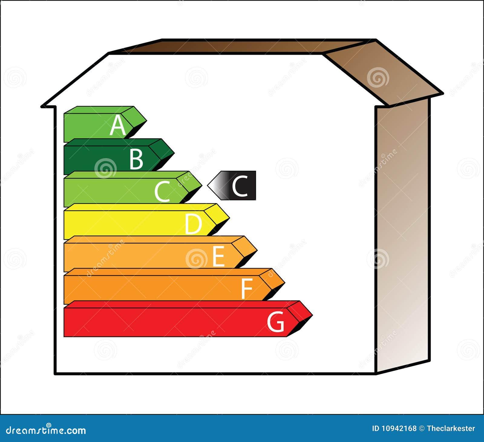 тариф дома энергии c
