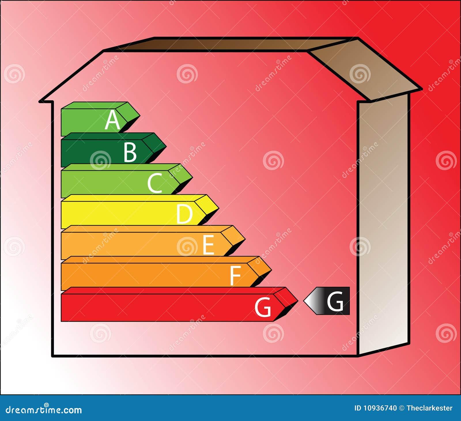 тариф дома g энергии
