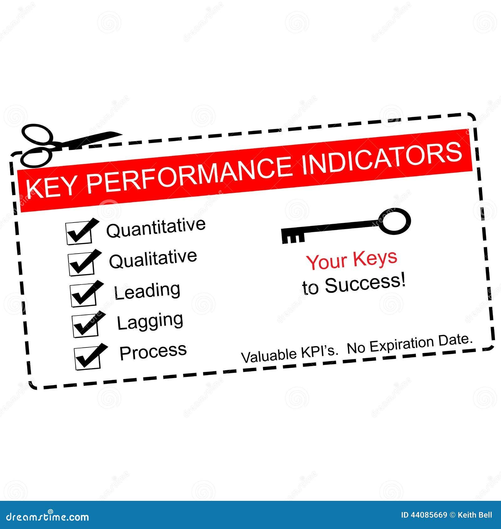 Талон индикаторов ключевой производительности
