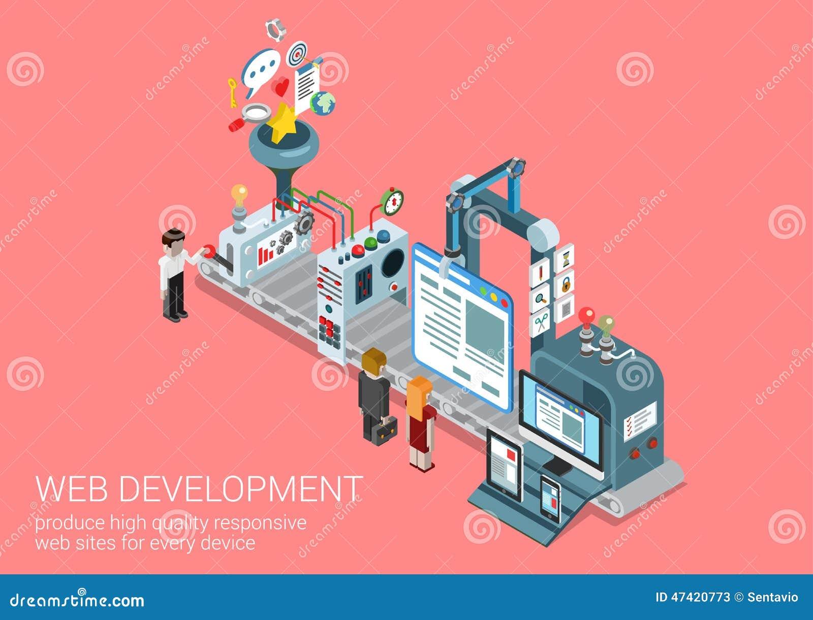 Творение вебсайта, концепция 3d процесса развития сети плоская