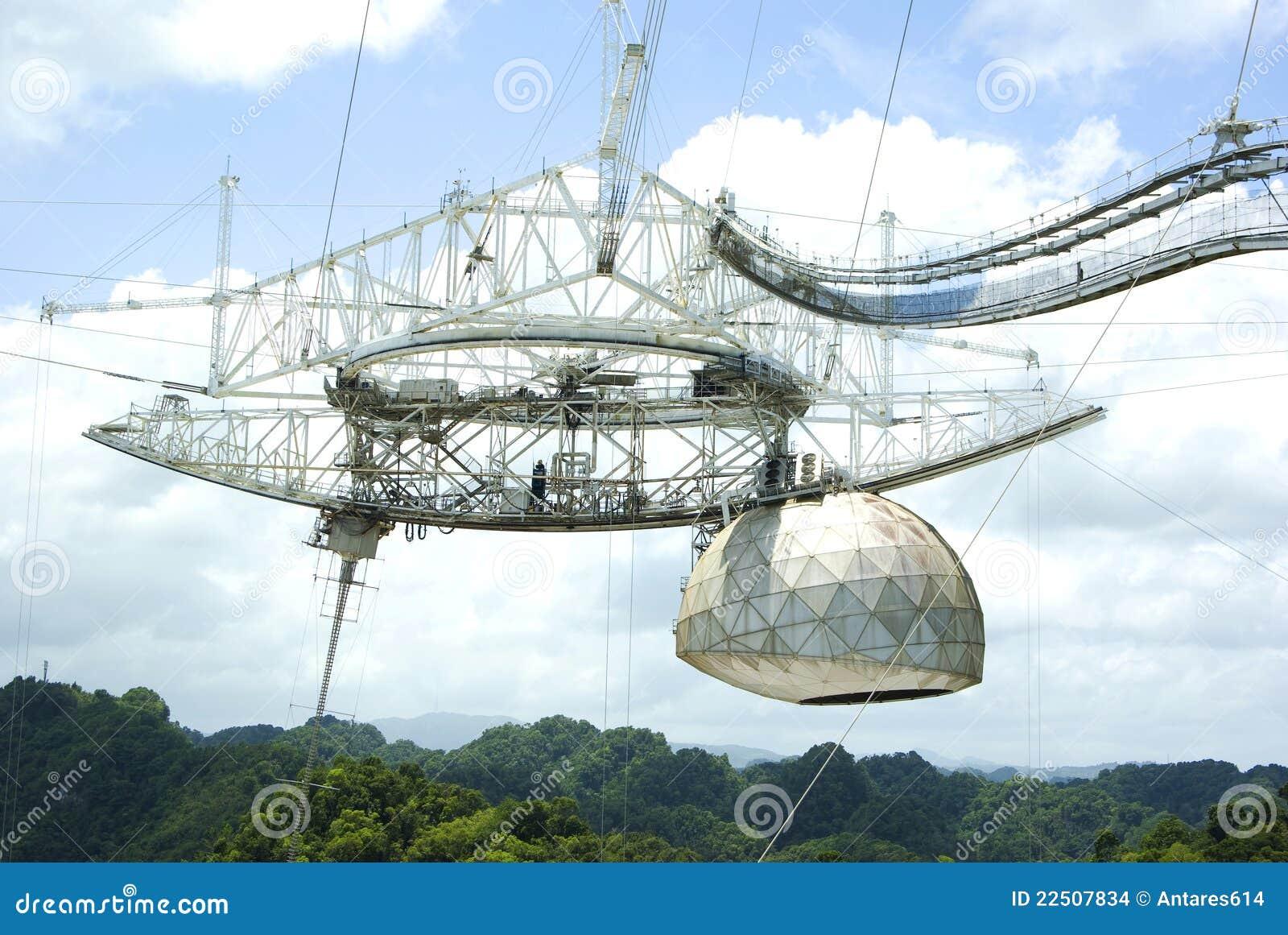 телескоп радио