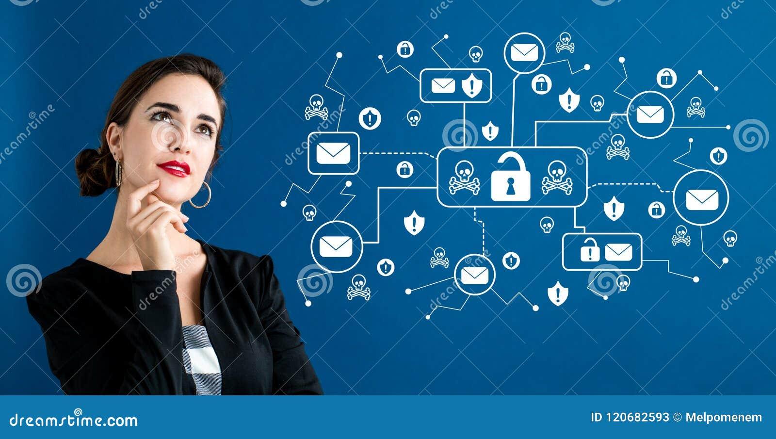 Тема вируса и аферы электронной почты с бизнес-леди