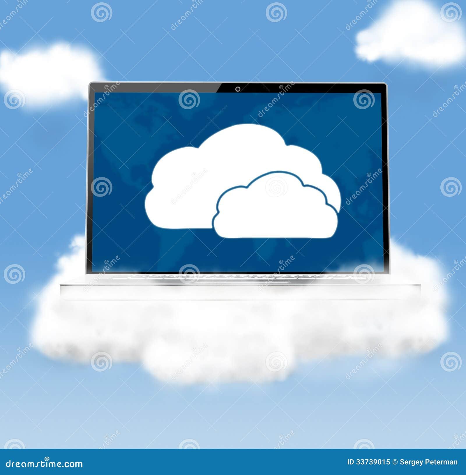 Технологии облака
