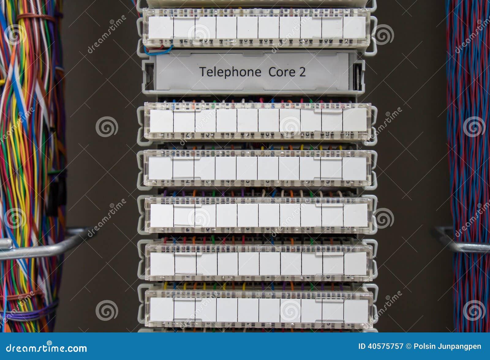 Телефонная система обменом частной автоматической ветви