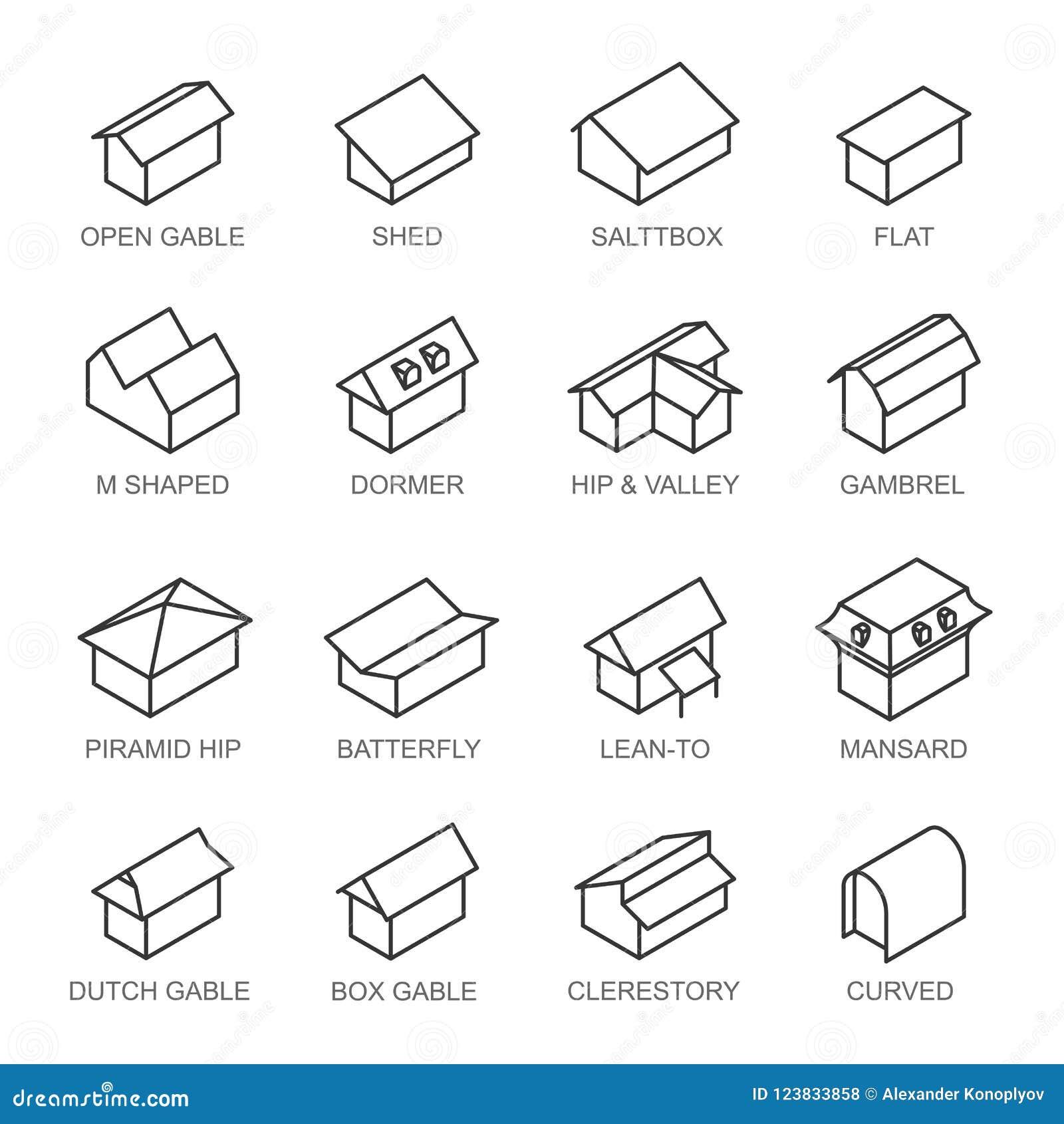 Типы комплекта вектора значков крыш изолированного от предпосылки