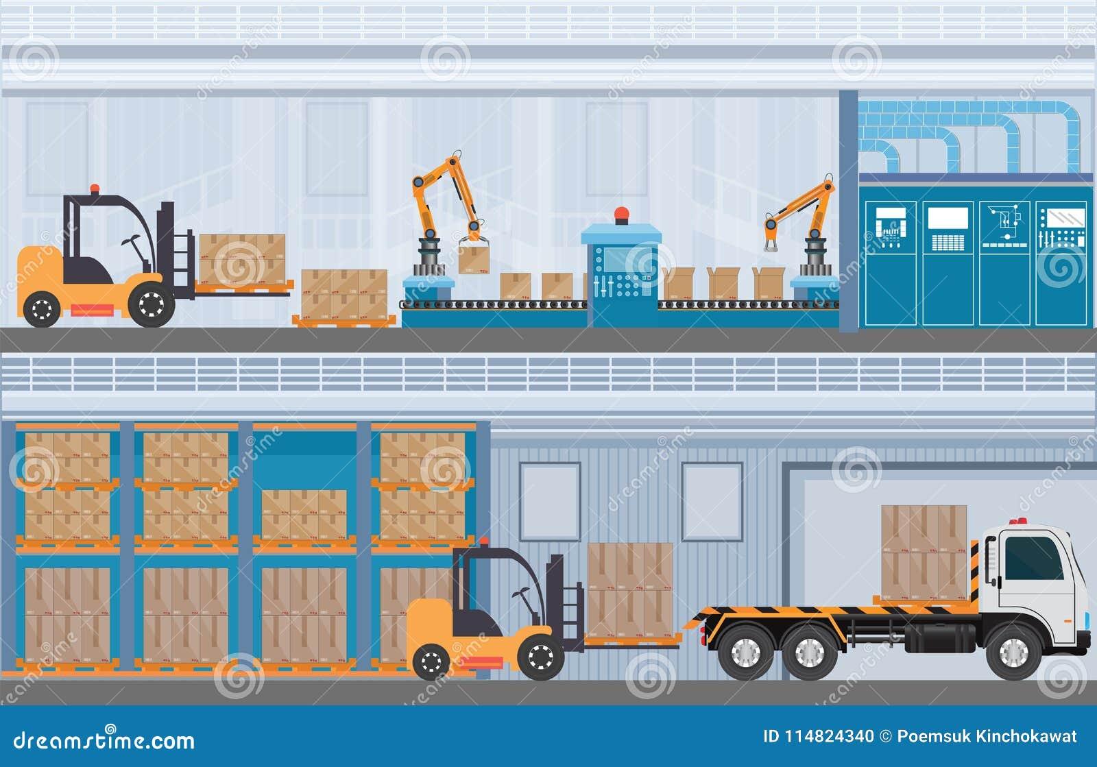 транспортер для склада