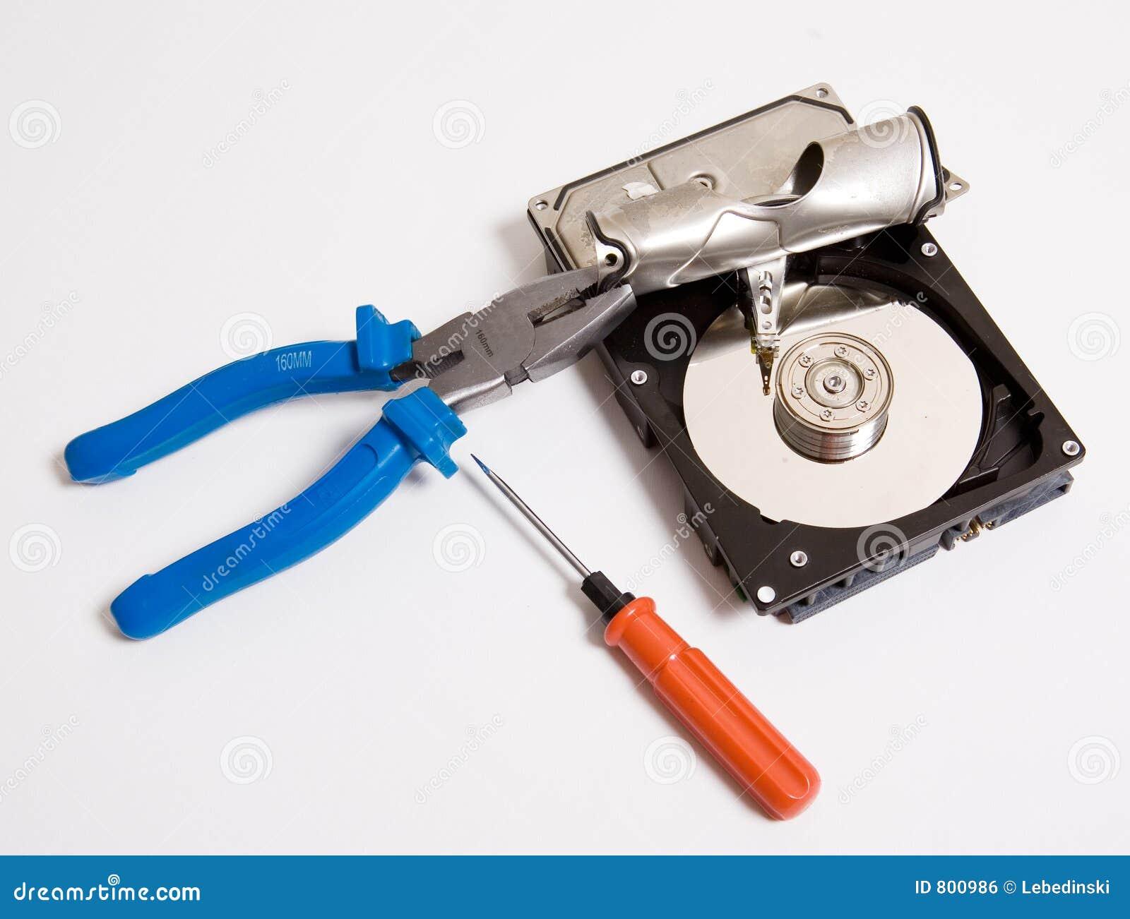 управляйте трудными инструментами