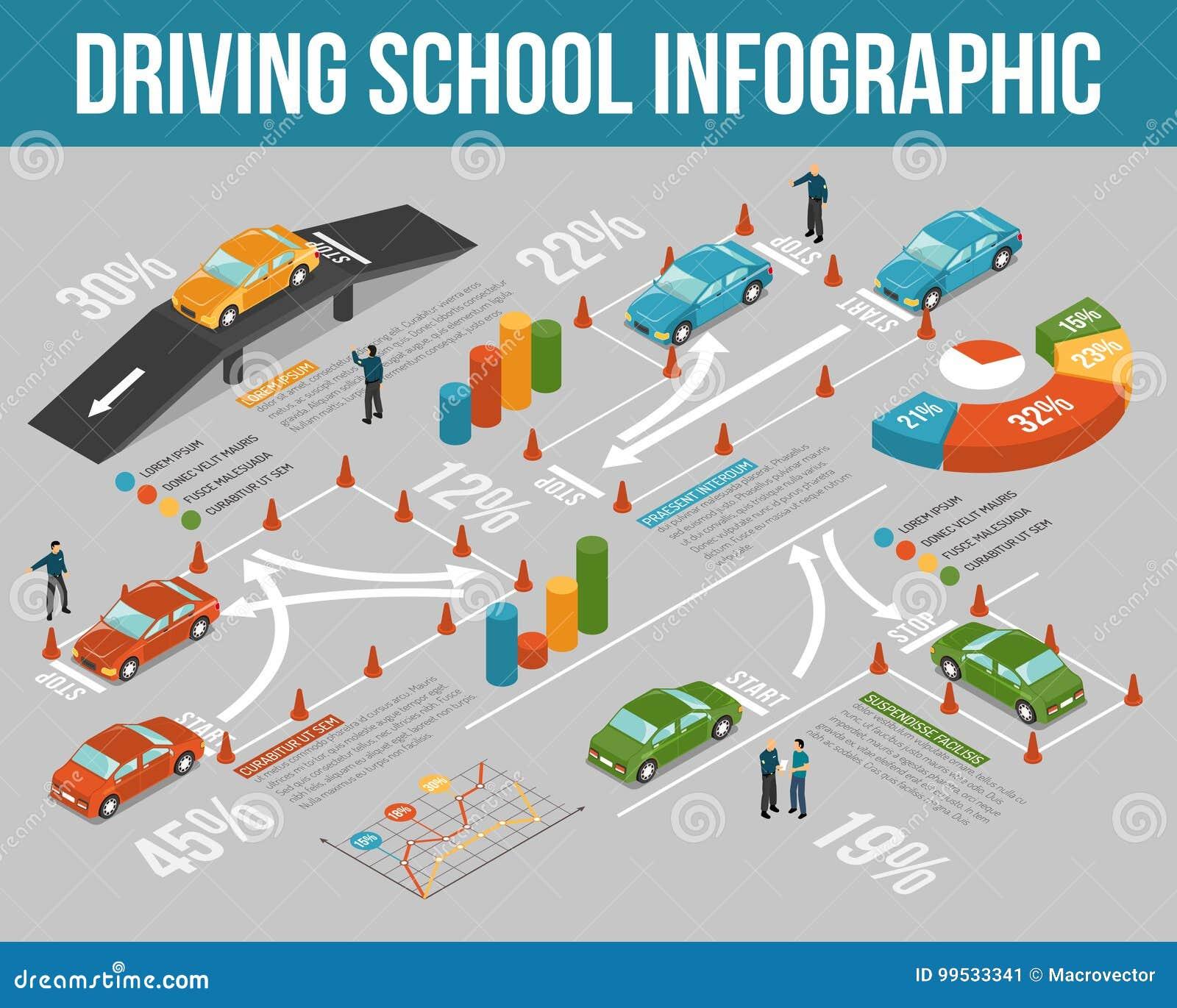 Управляя школа Infographics