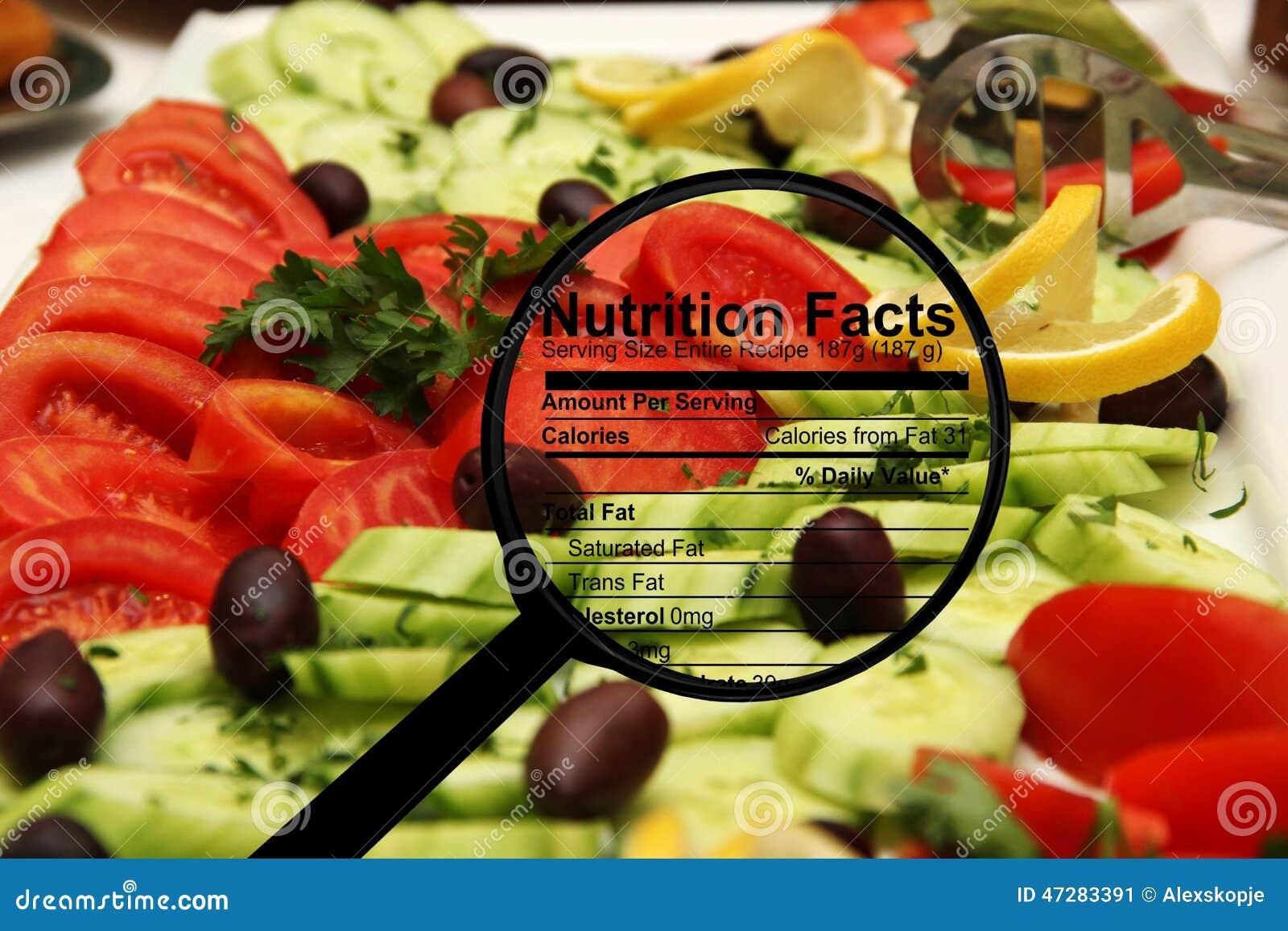 Факты питания на свежем салате
