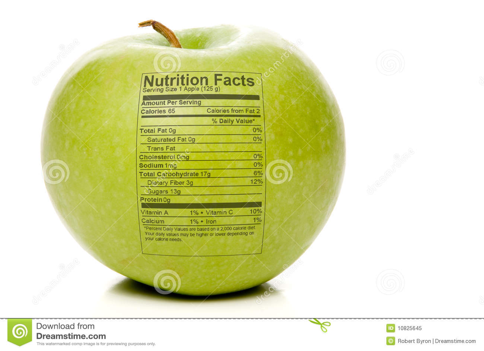 Факты питания Apple