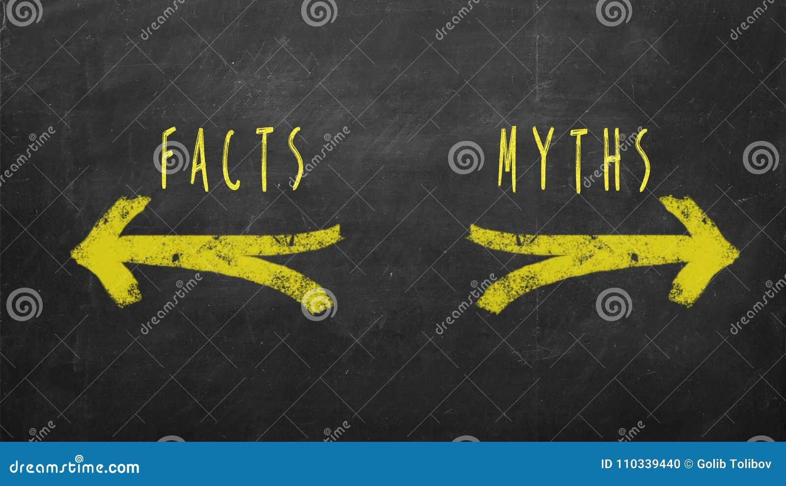 Факты против мифов