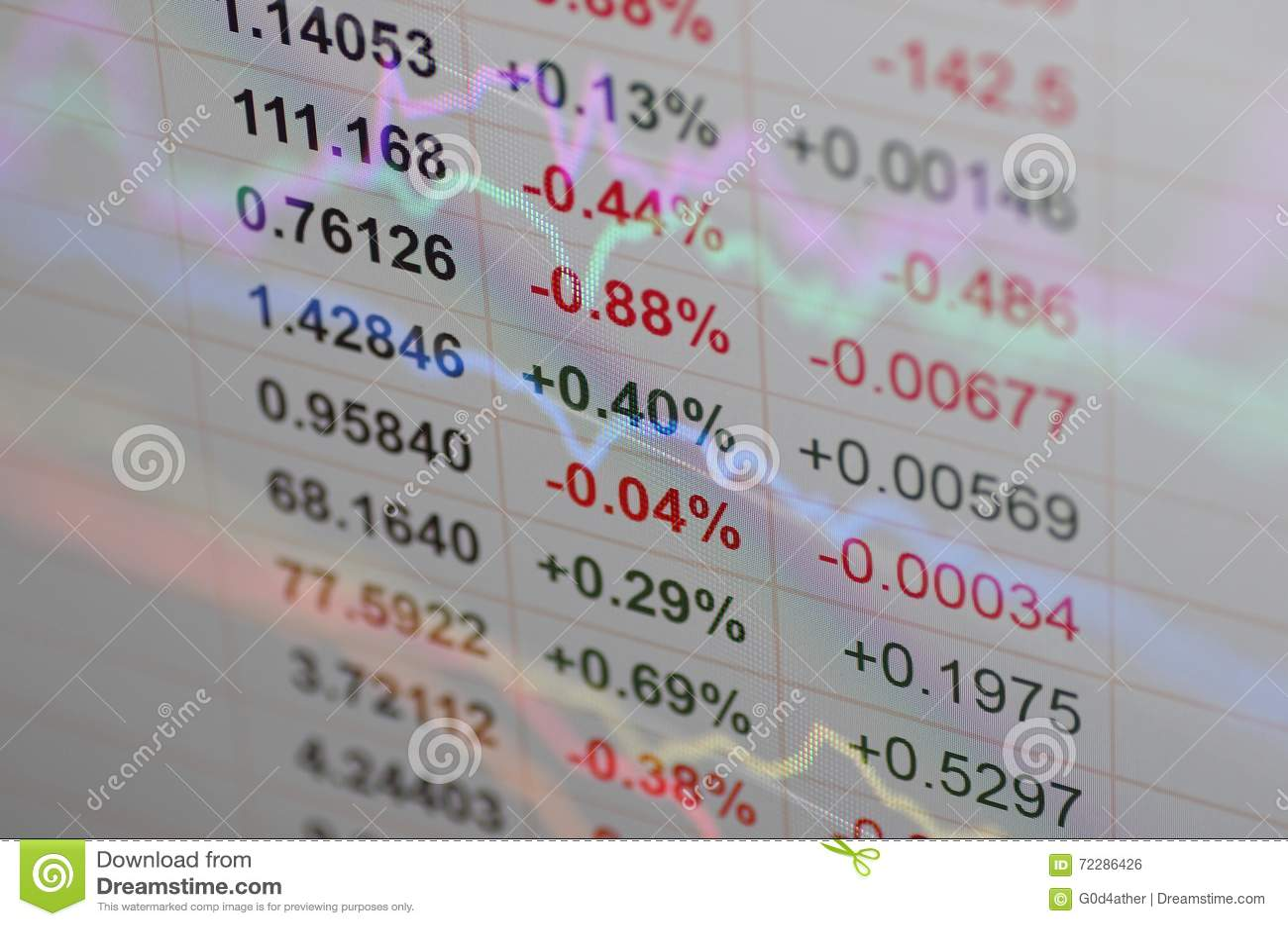 Download финансовая торговая операция Стоковое Фото - изображение насчитывающей доход, информация: 72286426