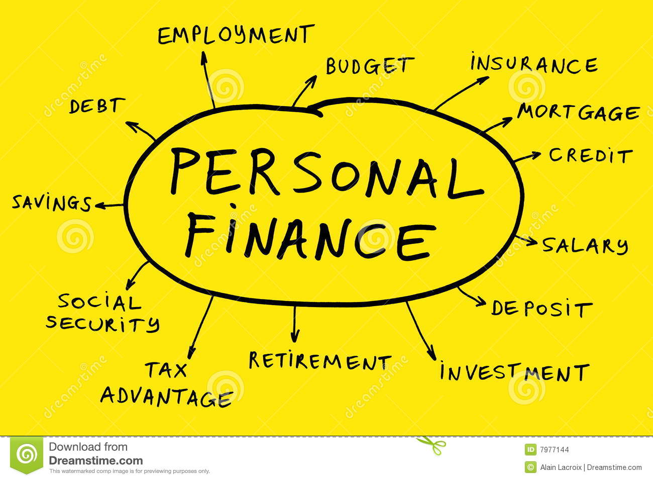 personal finance advice personal financial management - HD1200×883