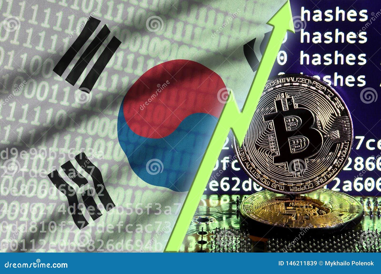 Флаг Южной Кореи и поднимая зеленая стрелка на экране bitcoin минируя и 2 физических золотых bitcoins
