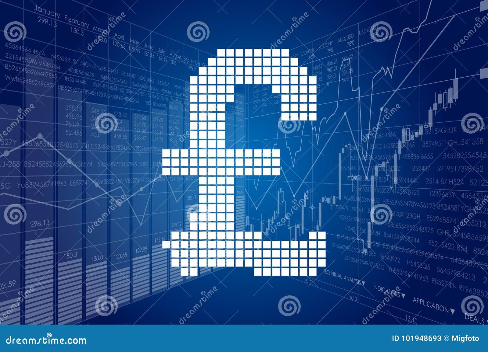 Фунт стерлинга и графики состояния запасов