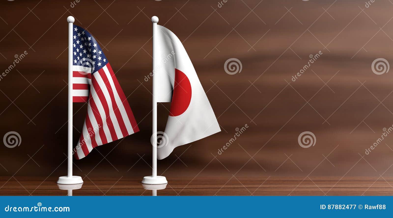 История США  Все о США