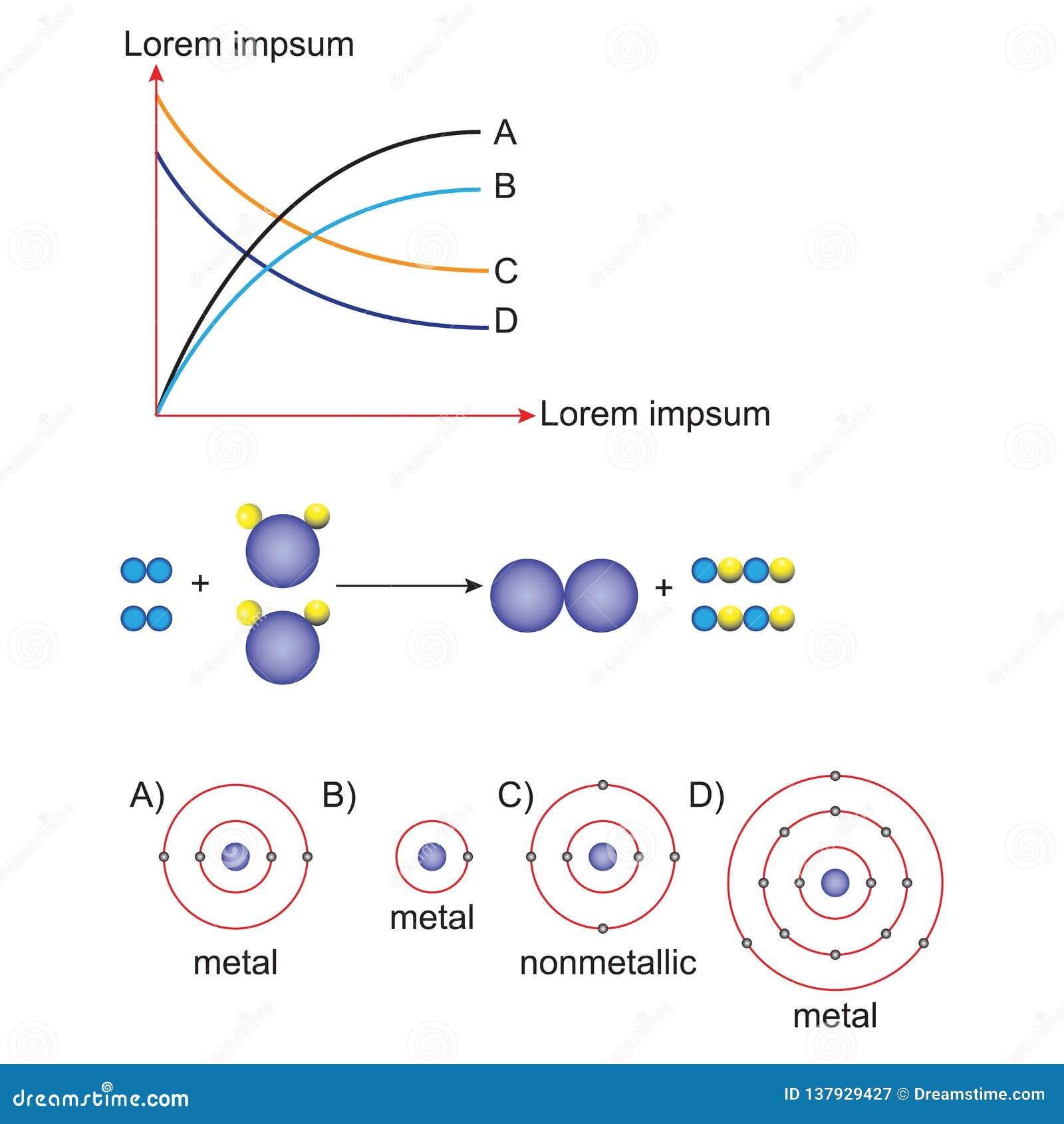 Химия - карты изотопа молекул