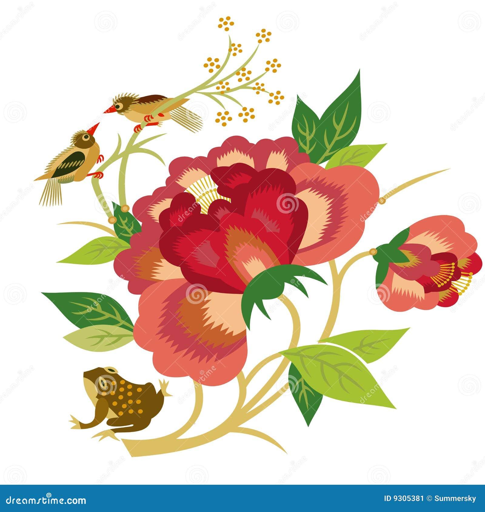 цветки птиц