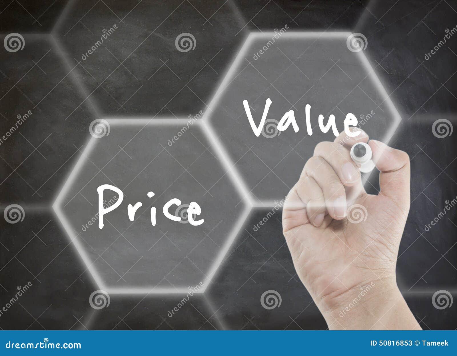 Цена и значение