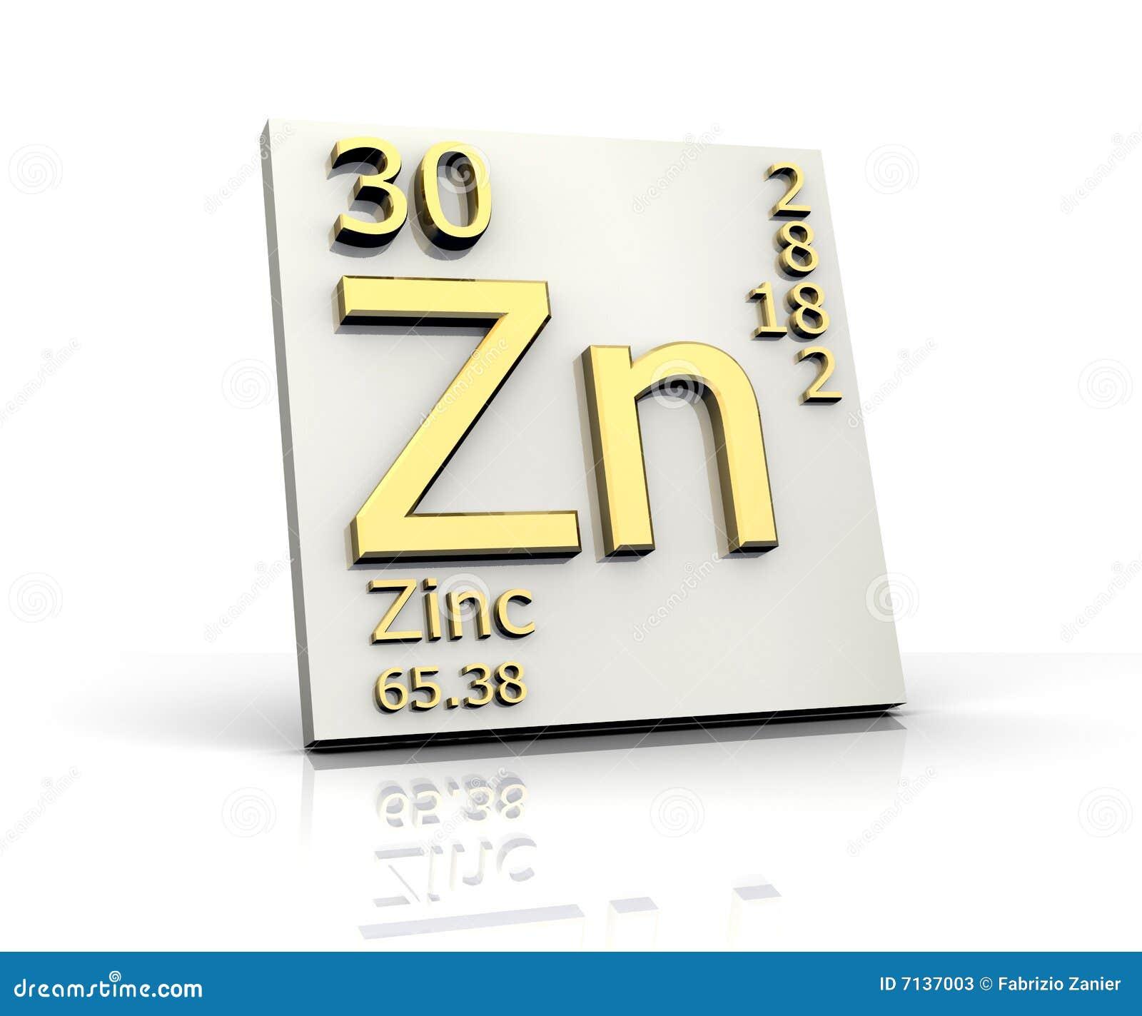 цинк периодической таблицы формы элементов