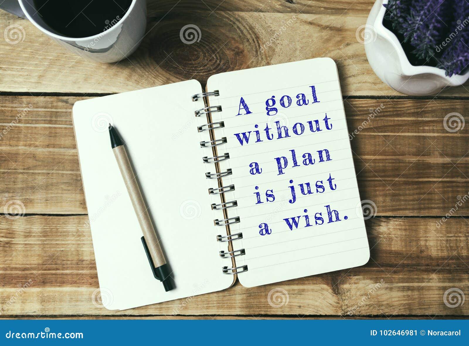 Цитаты - цель без плана как раз желание