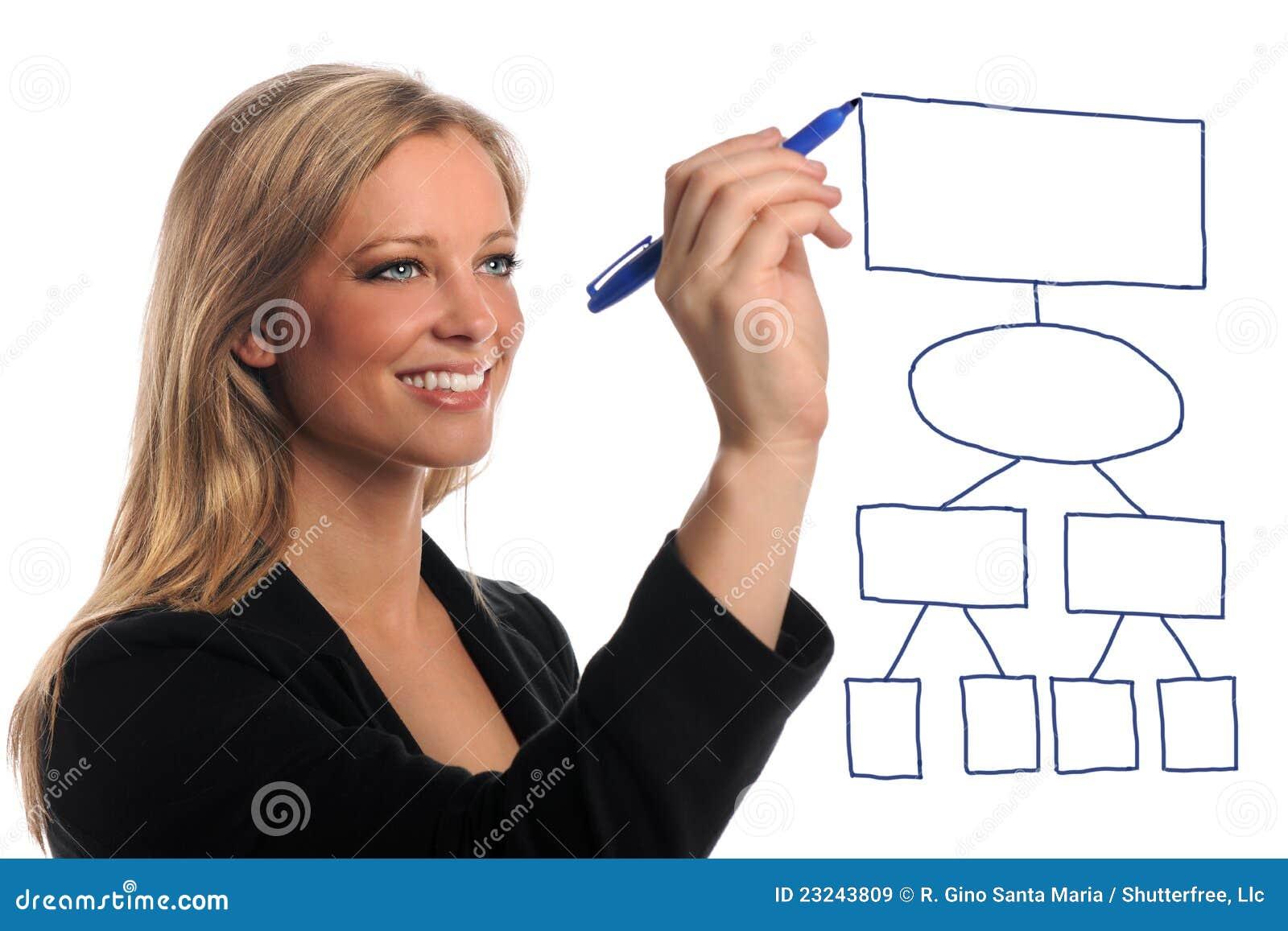 чертеж диаграммы коммерсантки