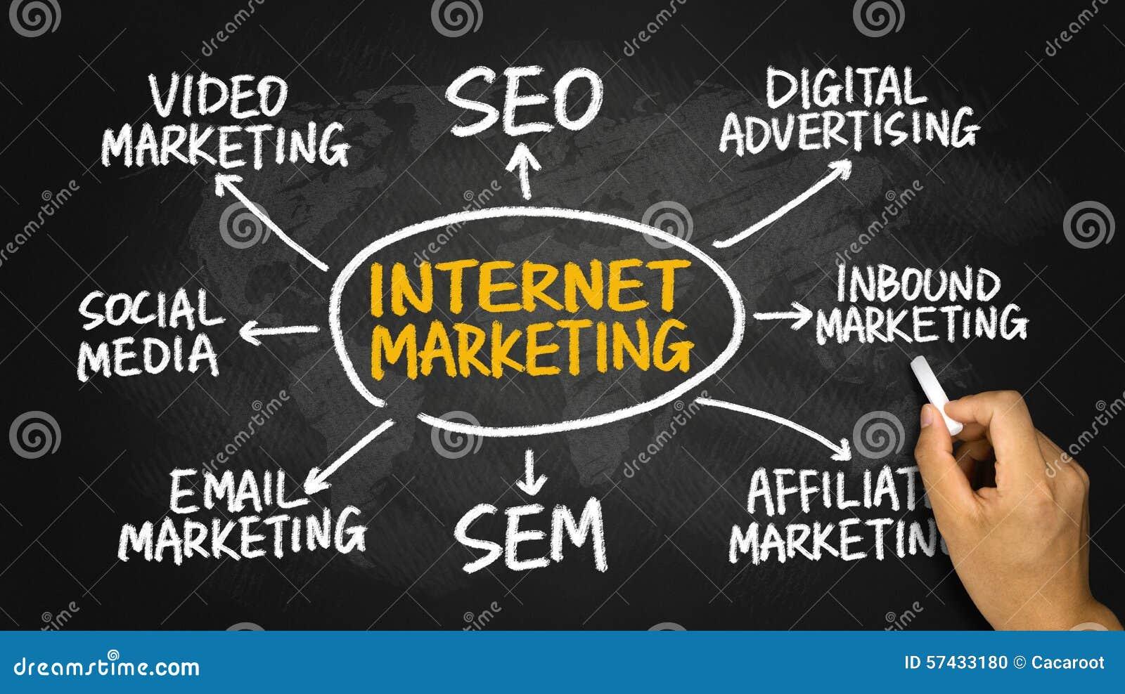 Чертеж руки схемы технологического процесса маркетинга интернета на классн классном