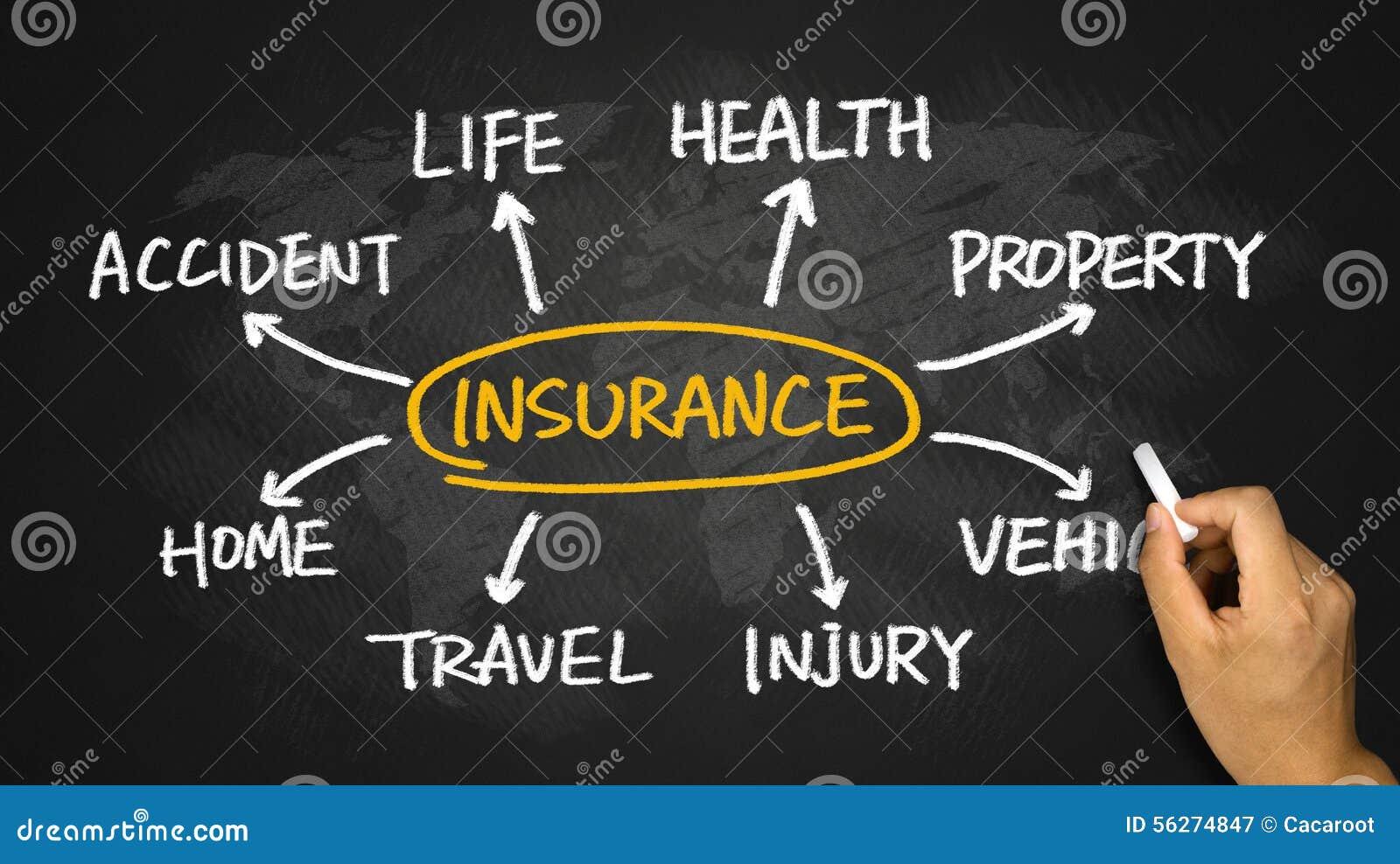 Чертеж руки схемы технологического процесса страхования на доске