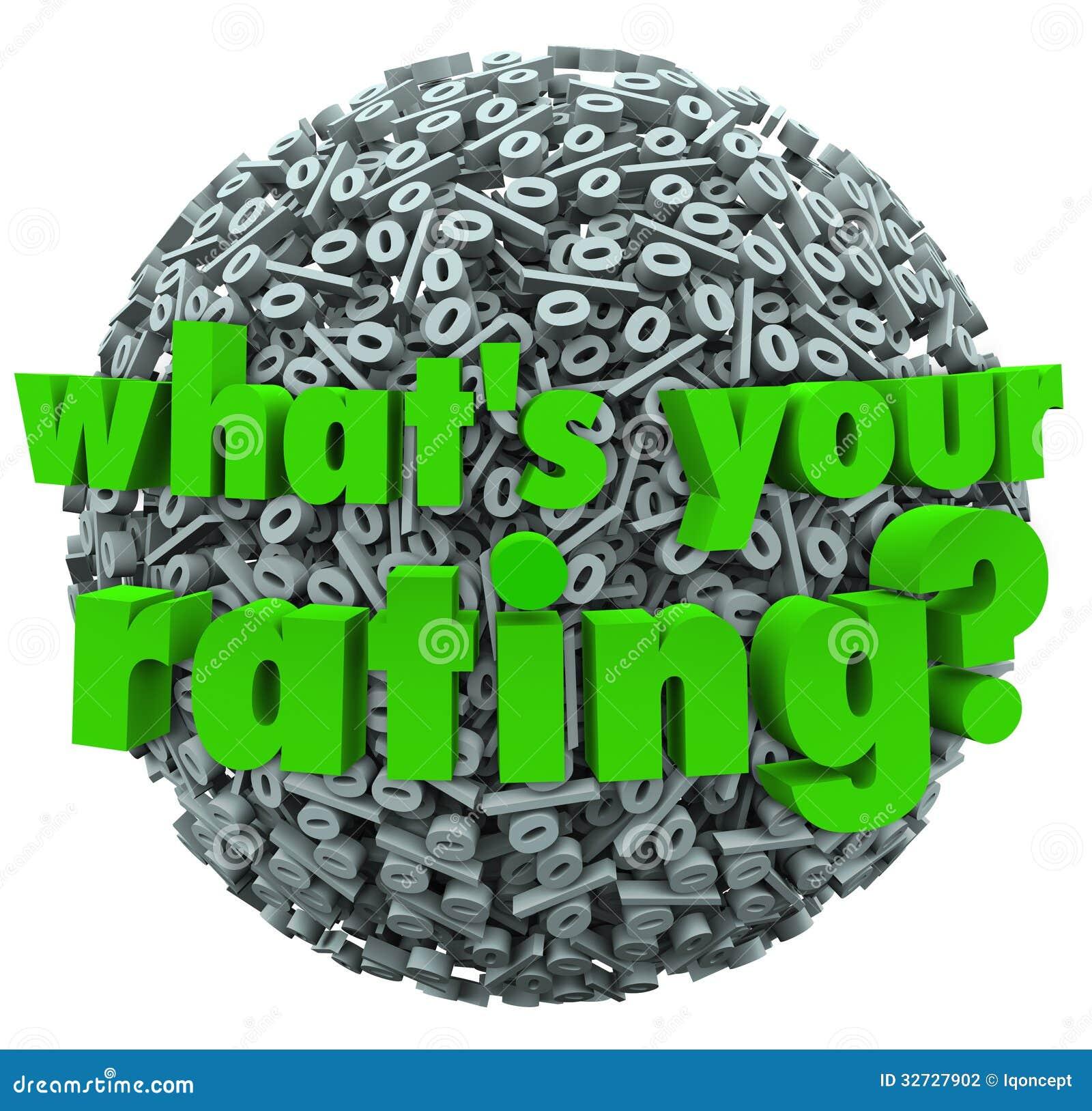 Что ваш классифицируя процент счета знака процентов