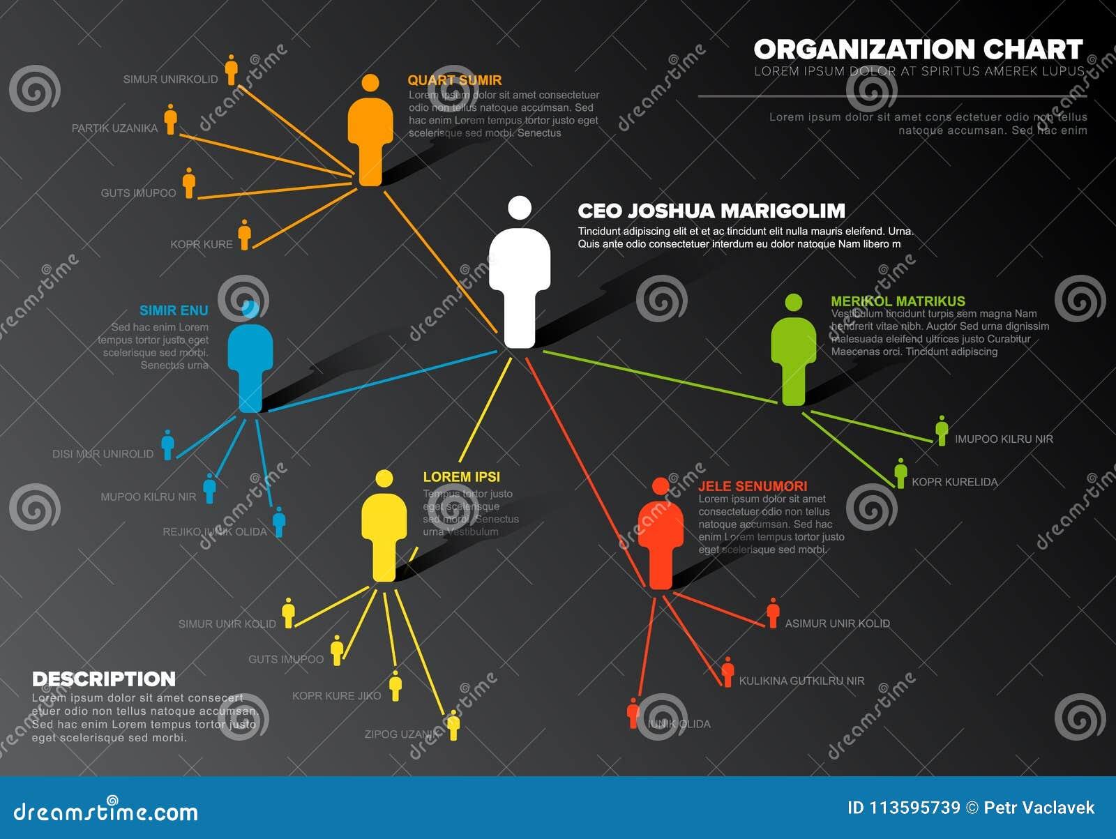 Шаблон диаграммы схемы иерархии организации компании