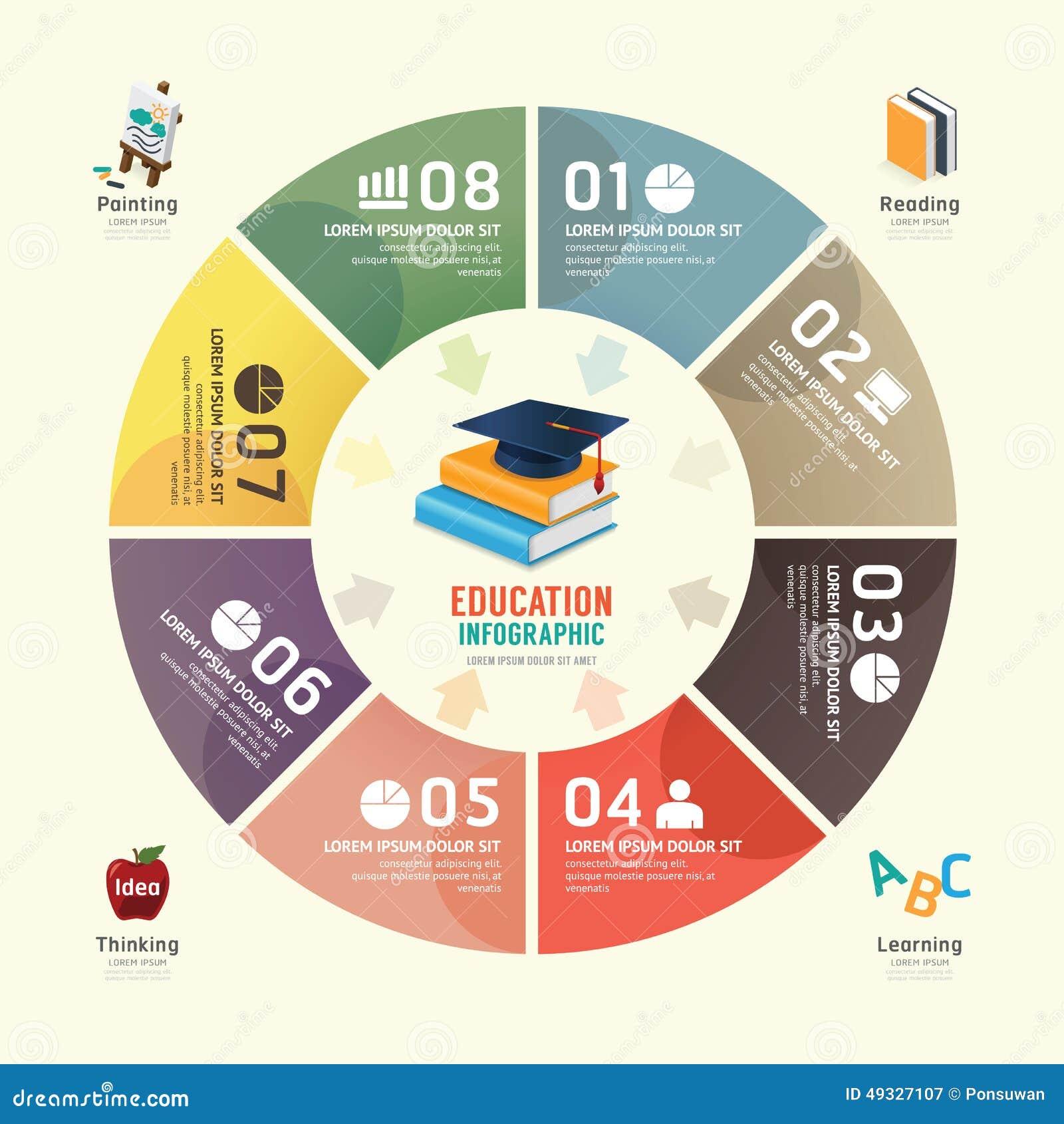 Шаблон дизайна градации образования infographics круга вектора