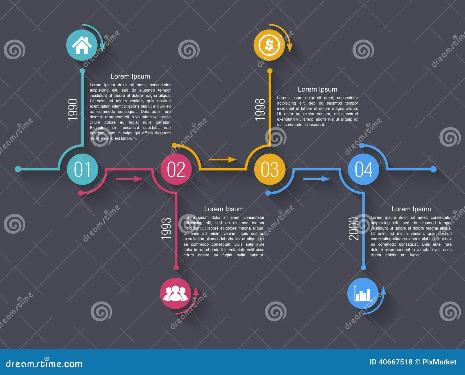 Infographic design timeline