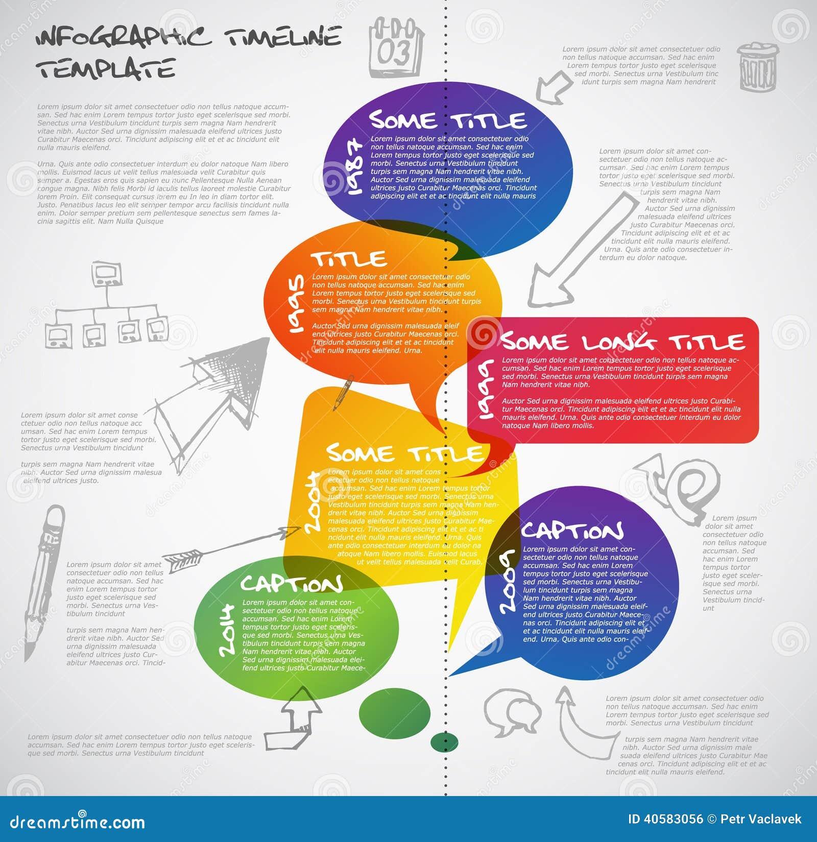 Шаблон отчете о временной последовательности по Infographic сделанный от речи клокочет