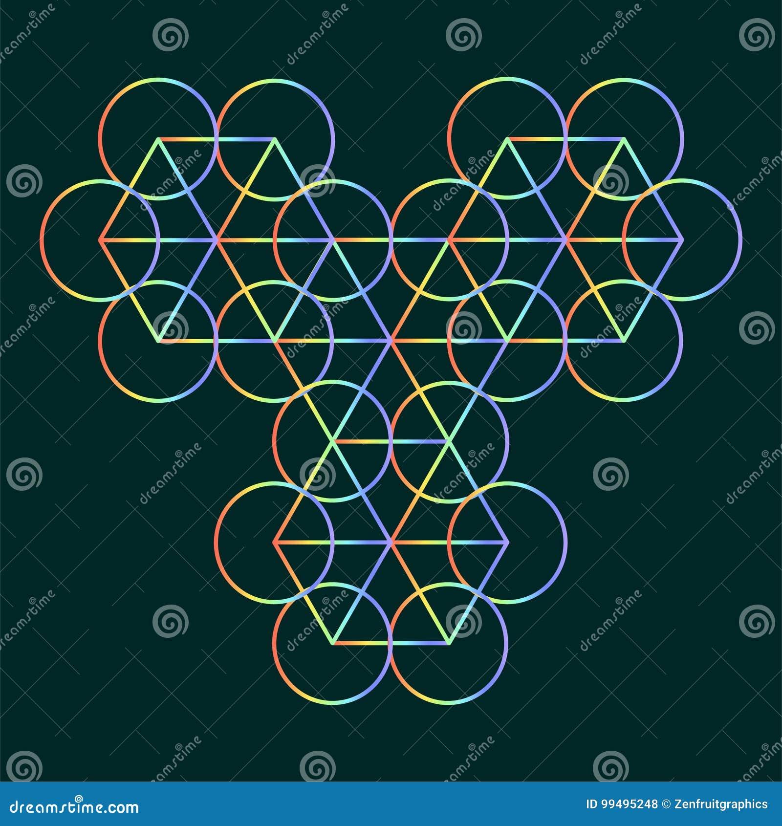 Шестиугольник и круги конспектируют картину, священную предпосылку геометрии для алхимии, духовности, вероисповедания, общего соо