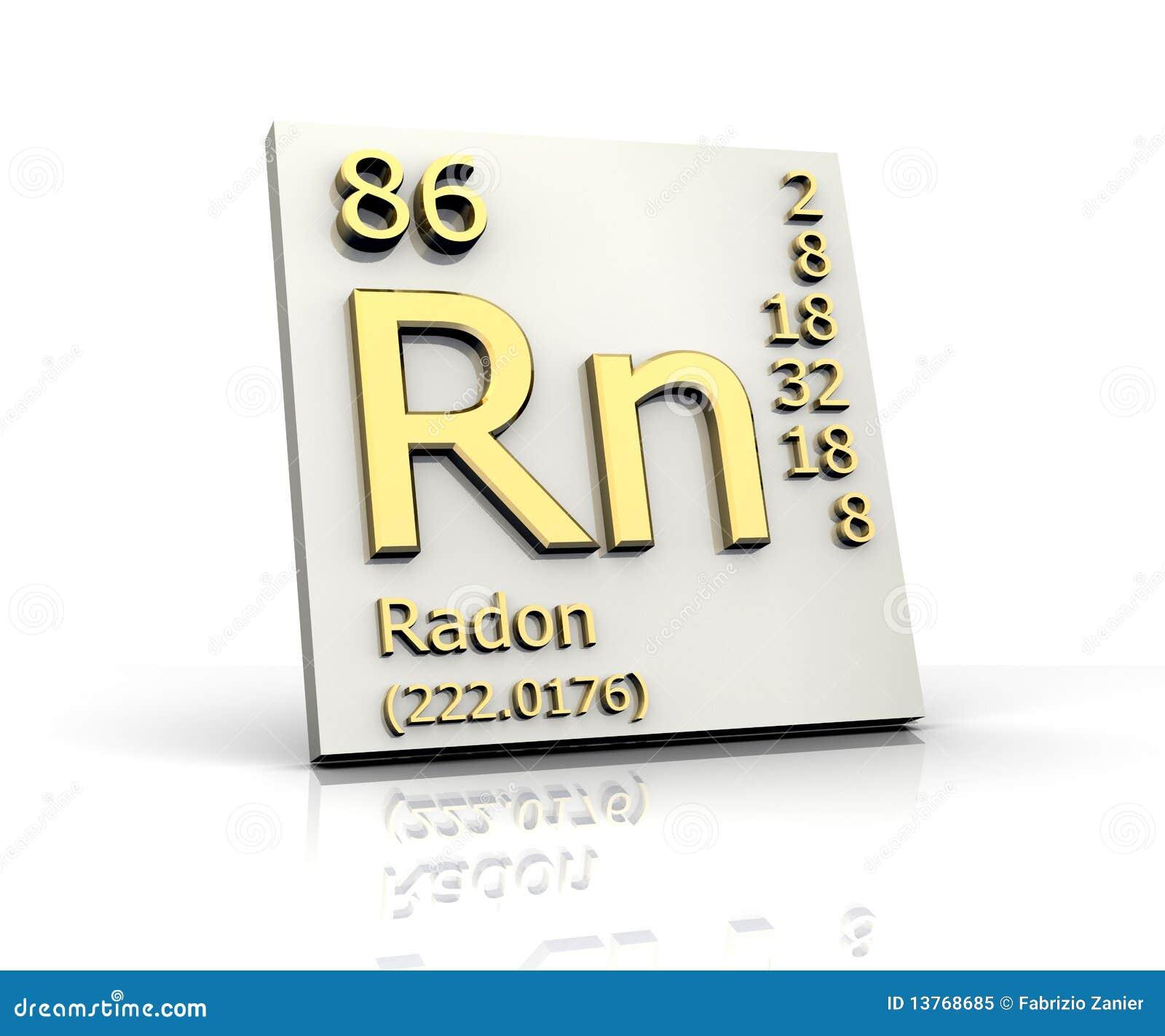 элементы формируют периодическую таблицу радона