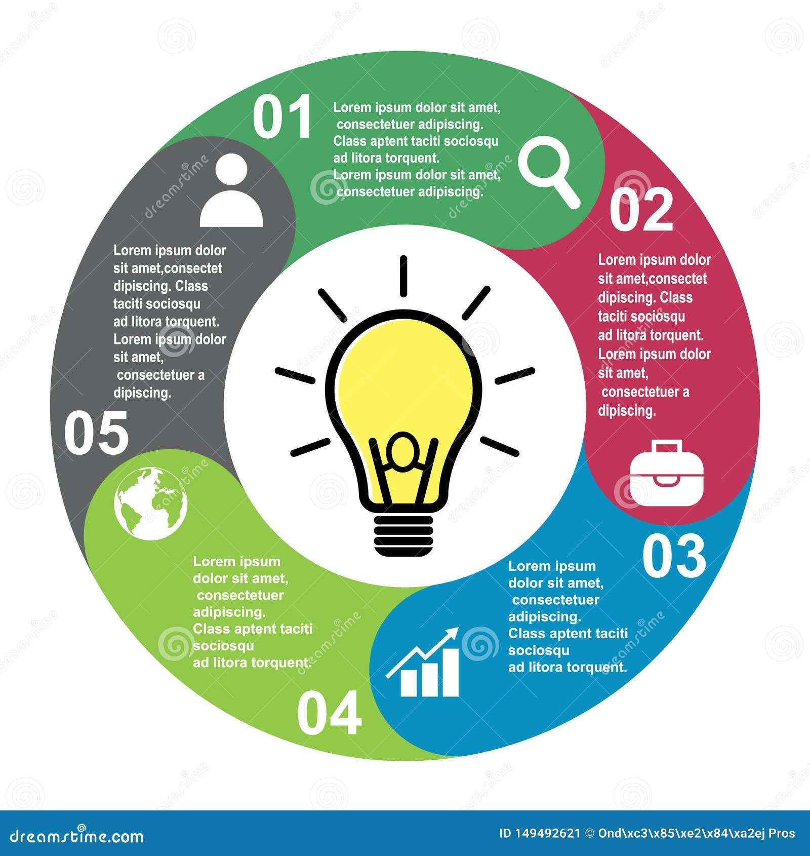 элемент в 5 цветах с ярлыками, infographic диаграмма вектора 5 шагов Концепция дела 5 шагов или вариантов с электрической лампочк