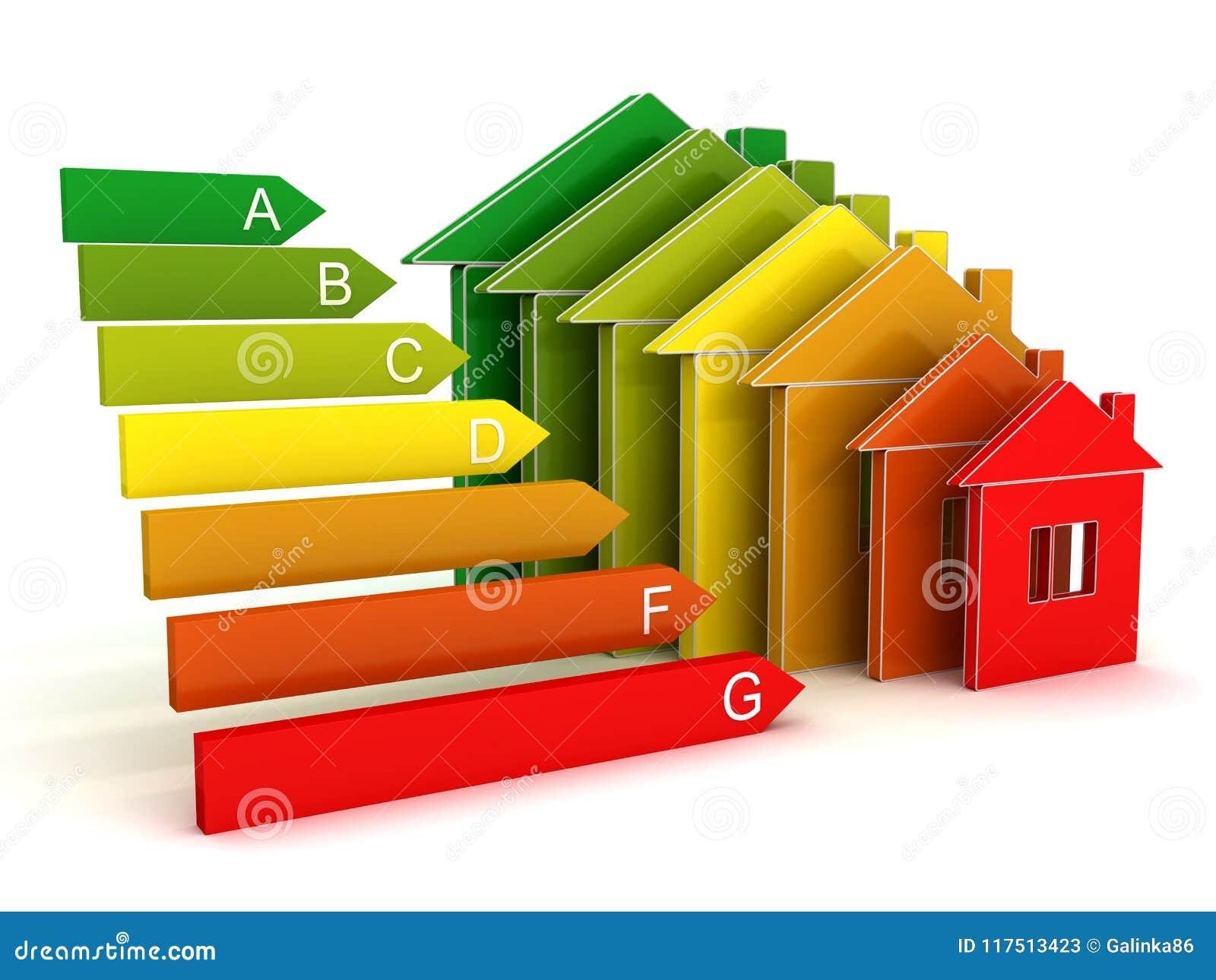 эффективный дом энергии