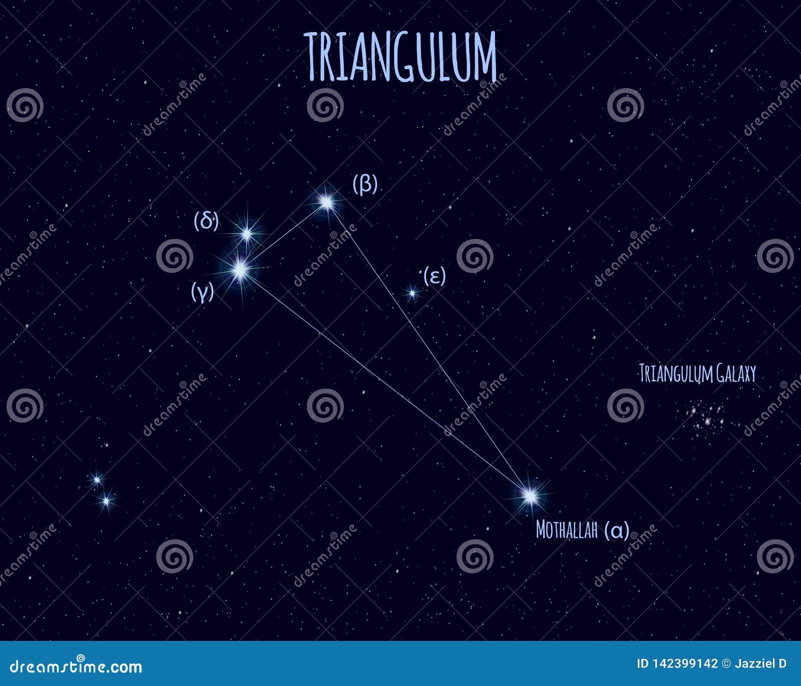 三角星座星座,与基本的星的名字的传染媒介例证