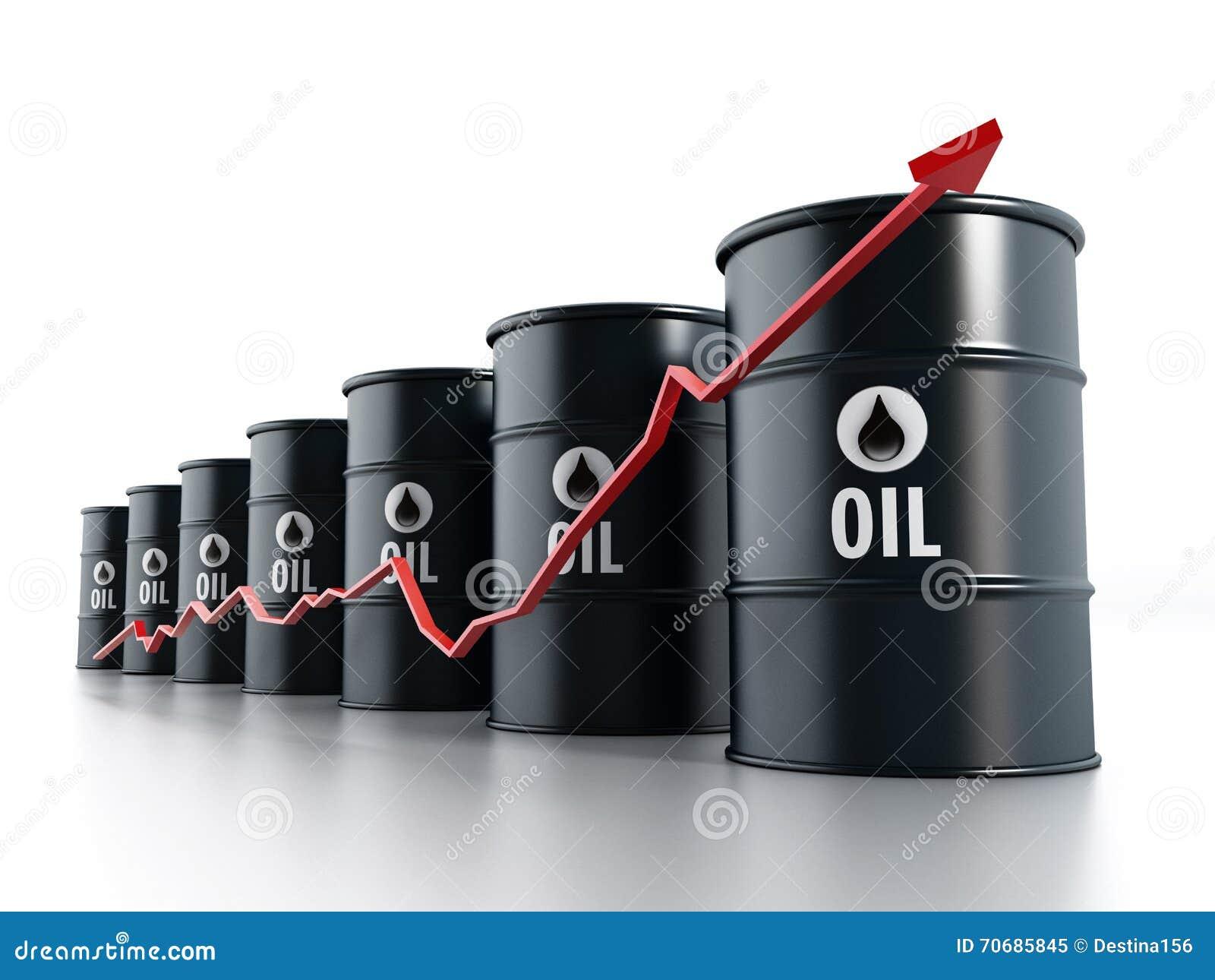 上升的油价