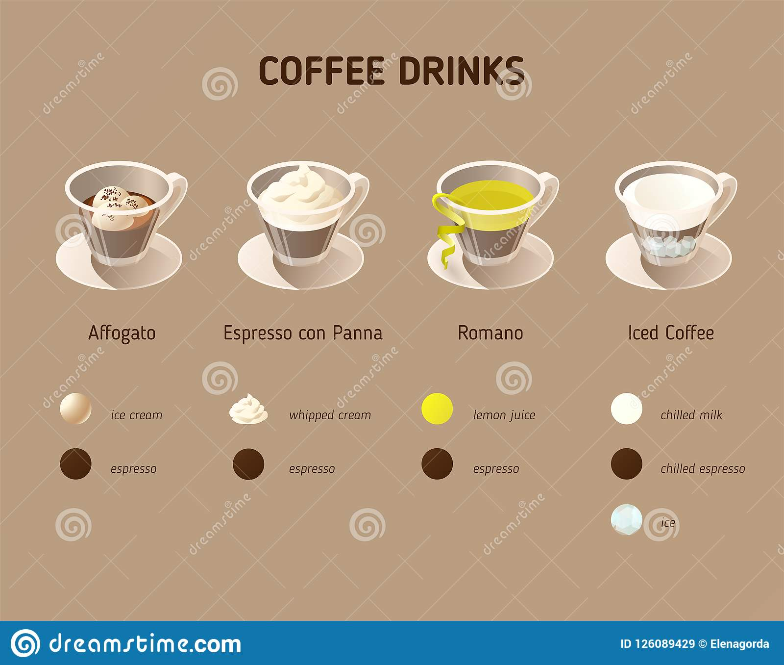 不同的咖啡饮料