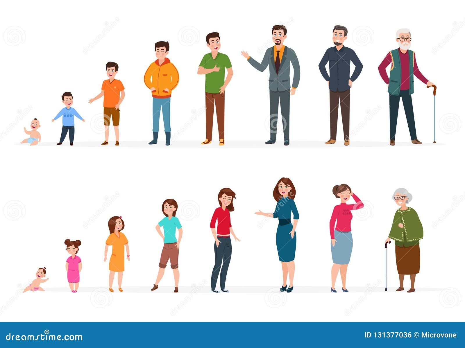不同的年龄的人世代 人妇女婴孩,孩子少年,年轻成人年长人 人的年龄传染媒介