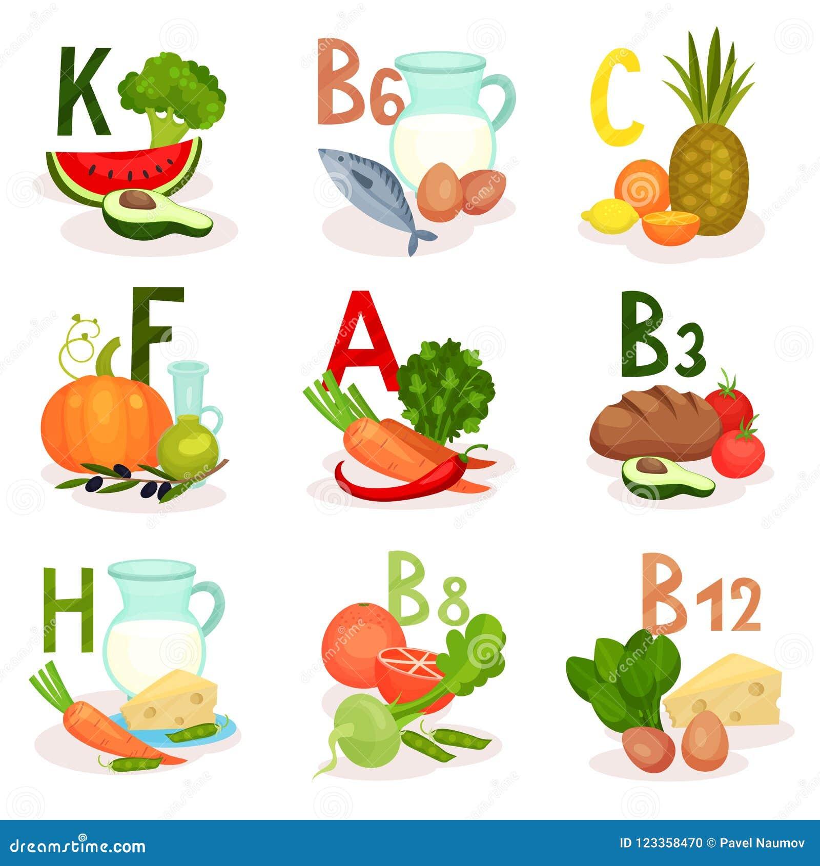 不同的维生素的食物来源 健康营养和饮食题材 infographic海报或流动app的平的传染媒介