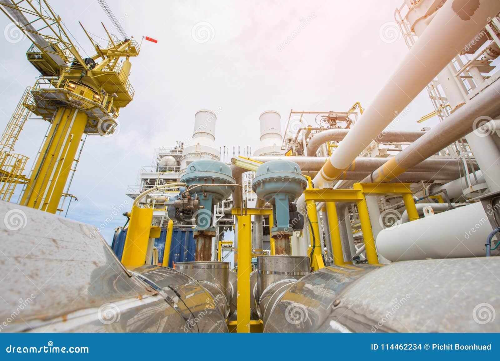 不要关闭开动的控制阀的类型在油和煤气中央处理平台的